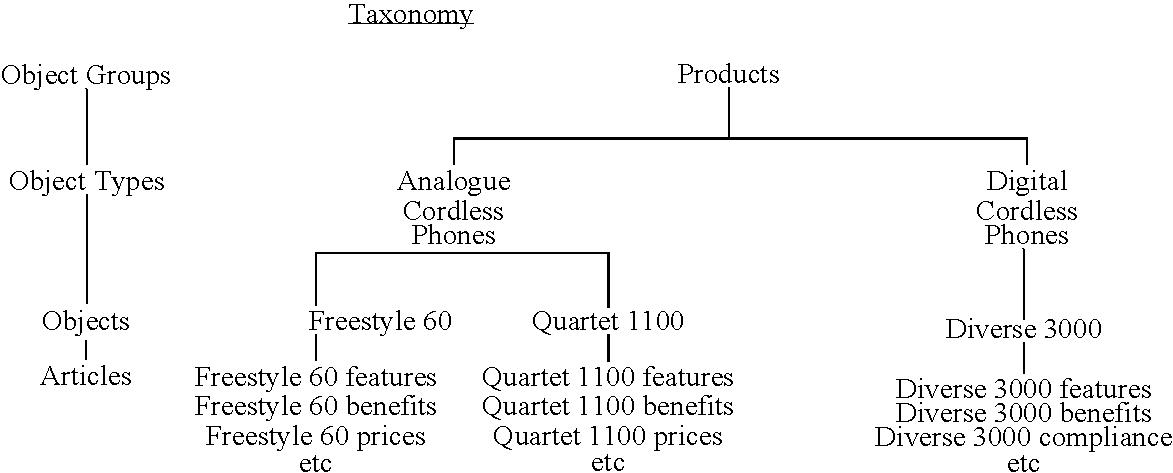 Figure US07502997-20090310-C00001