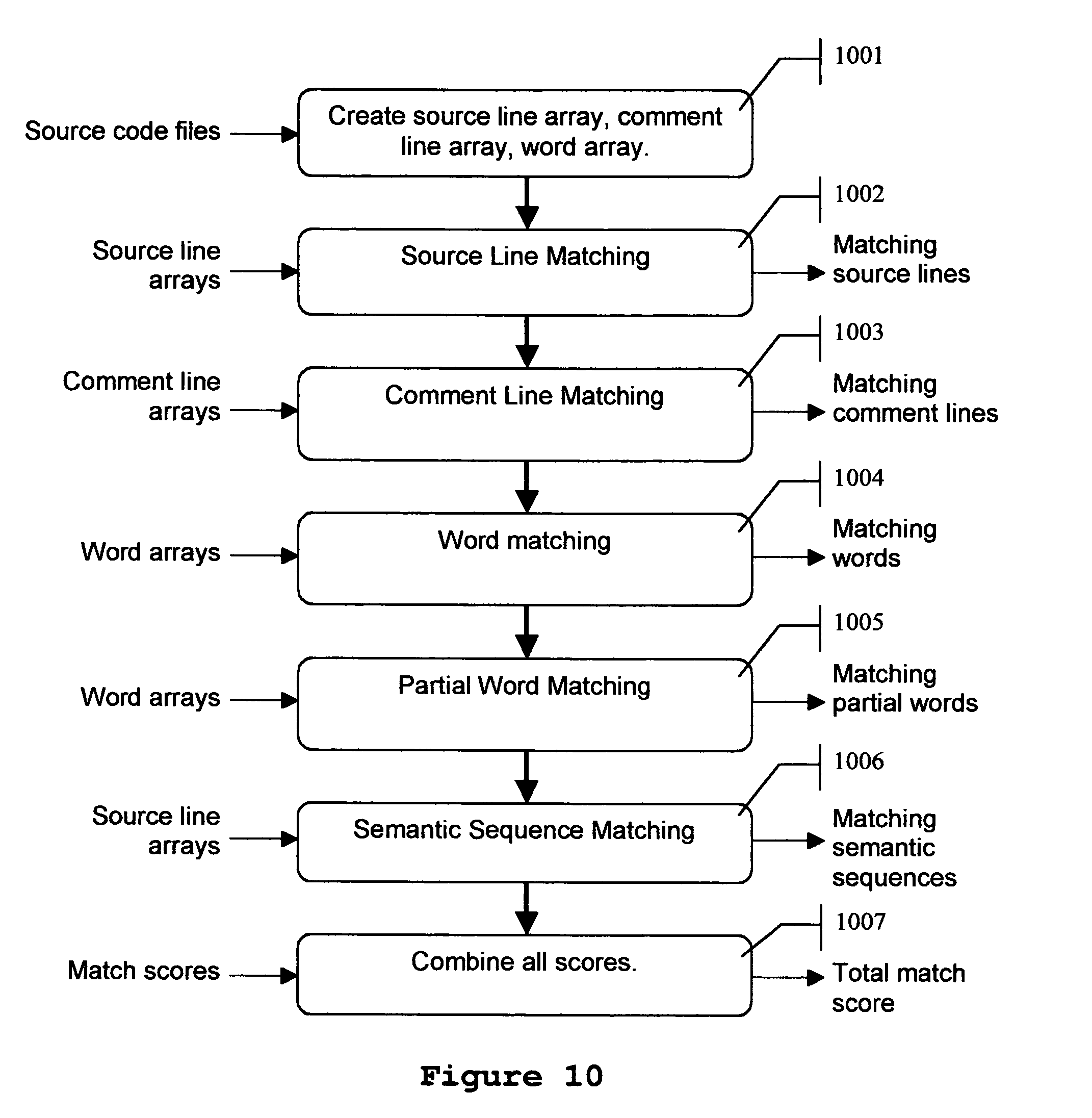 Dda Line Drawing Algorithm Source Code C : Word strings plagiarism mfawriting web fc