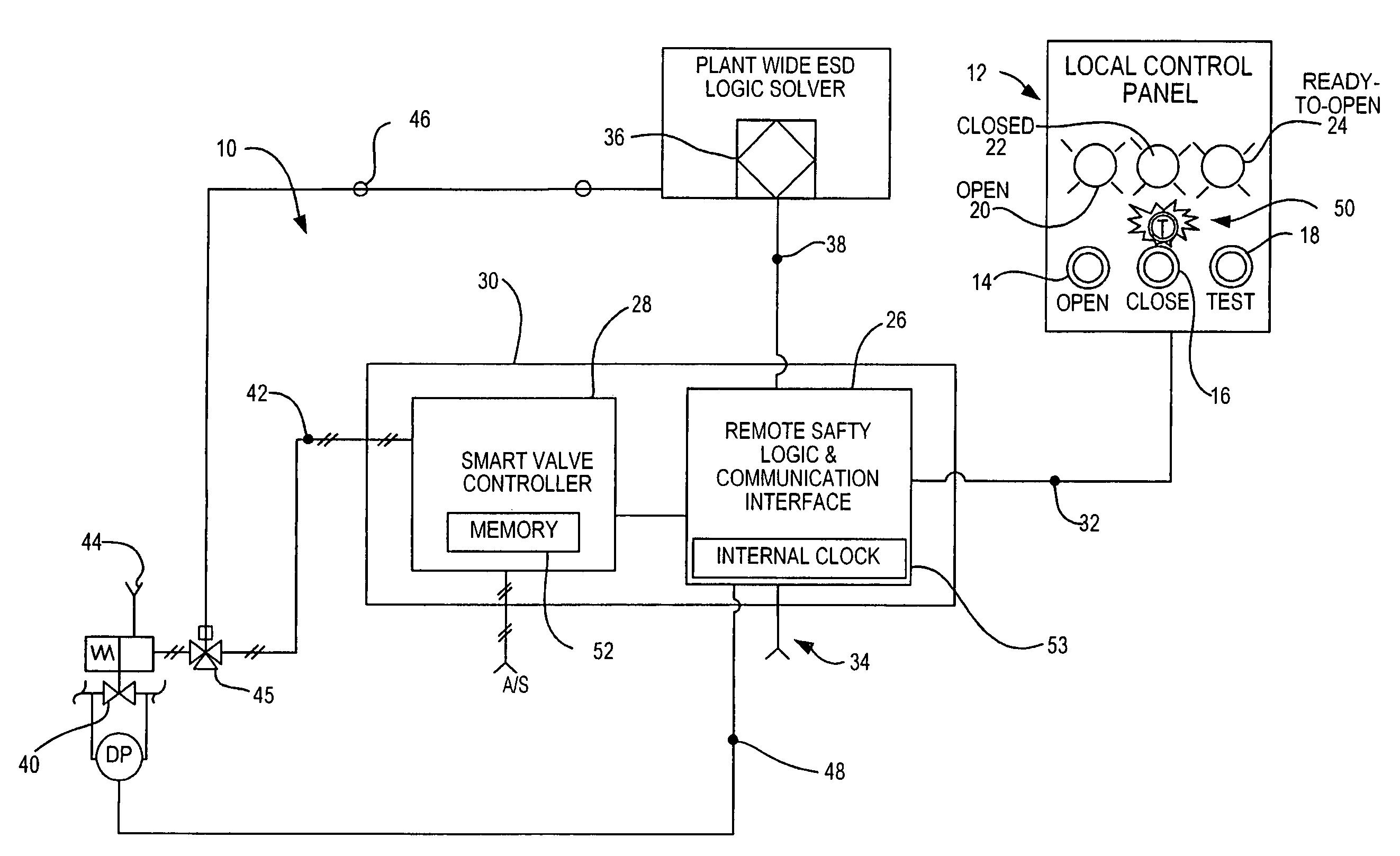 patent us7504961