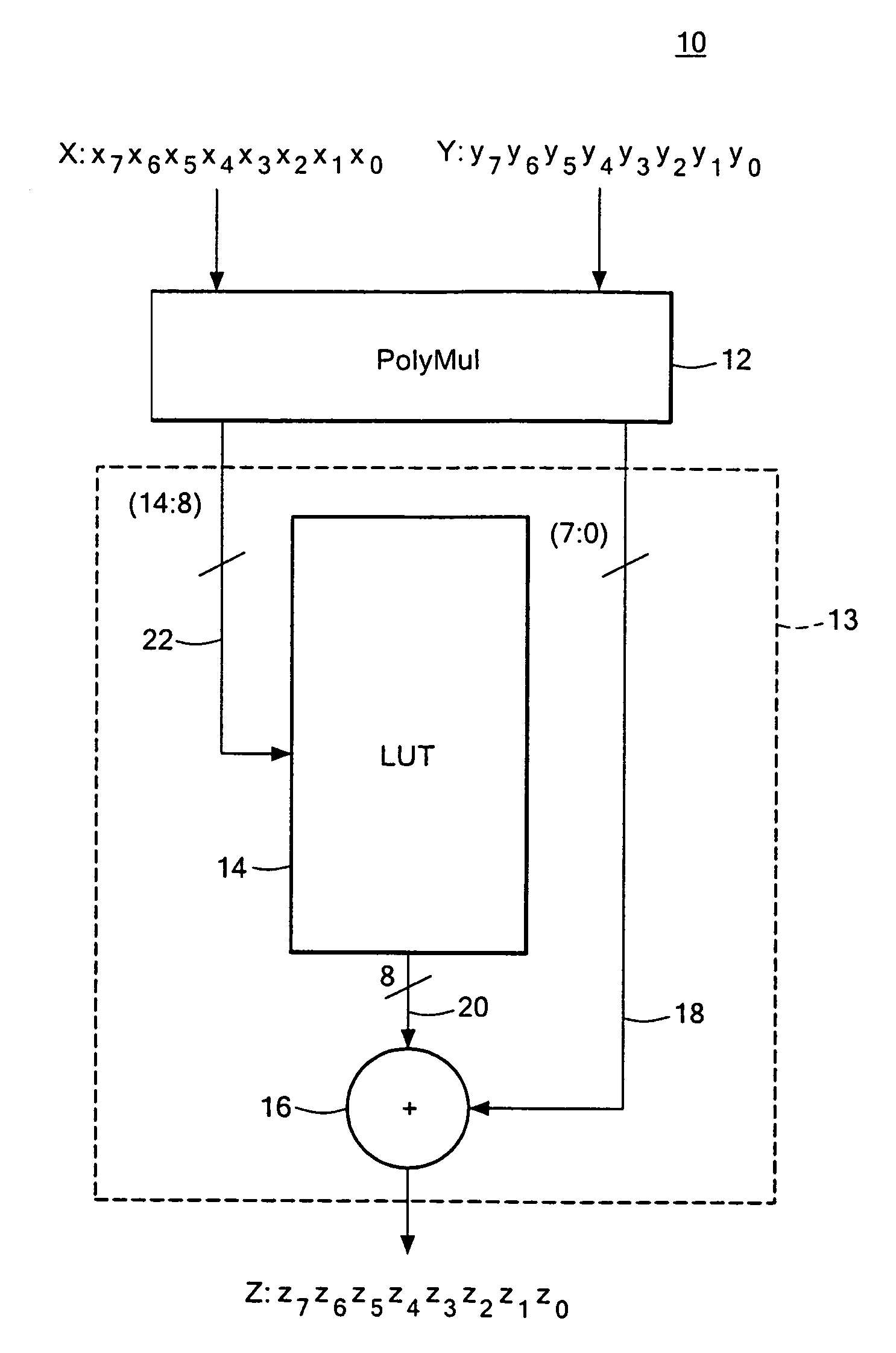 Patent Us7512647 Condensed Galois Field Computing System Google