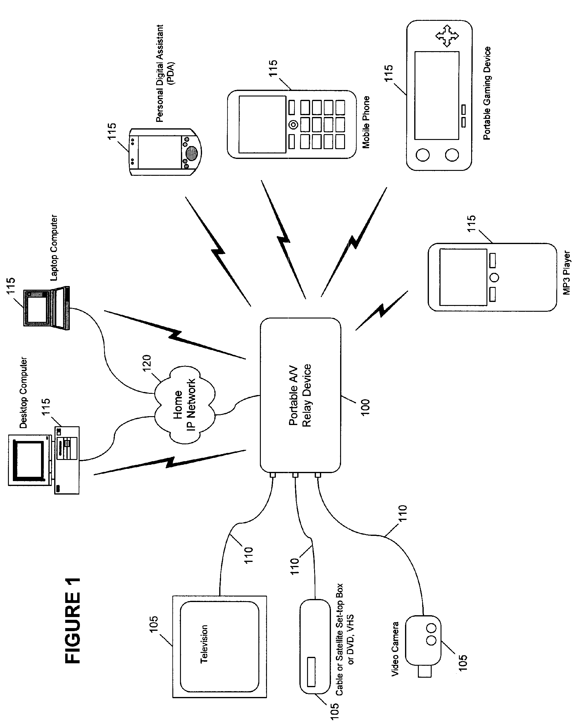 patent us7518503 - portable a  v relay device