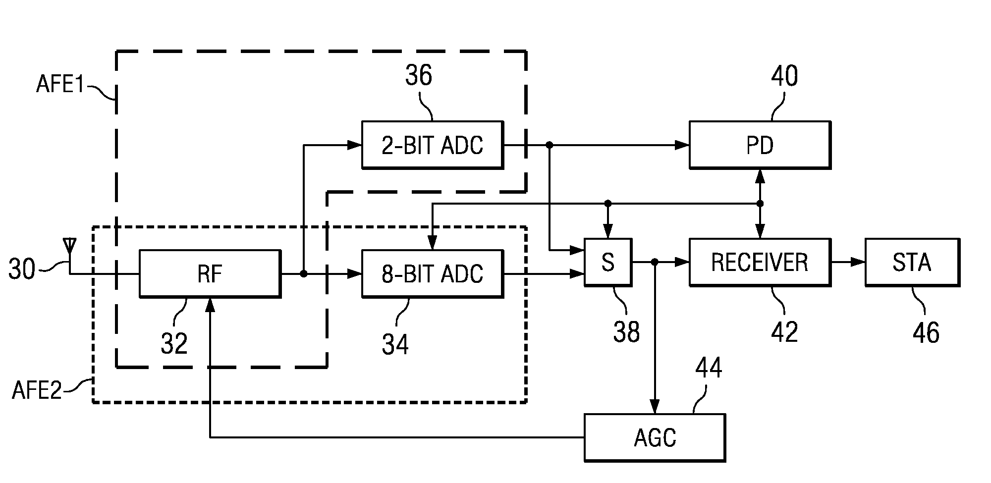 Patent Us7522677 Receiver With Low Power Listen Mode In A Wireless 8 Bit Adc Circuit Diagram Drawing