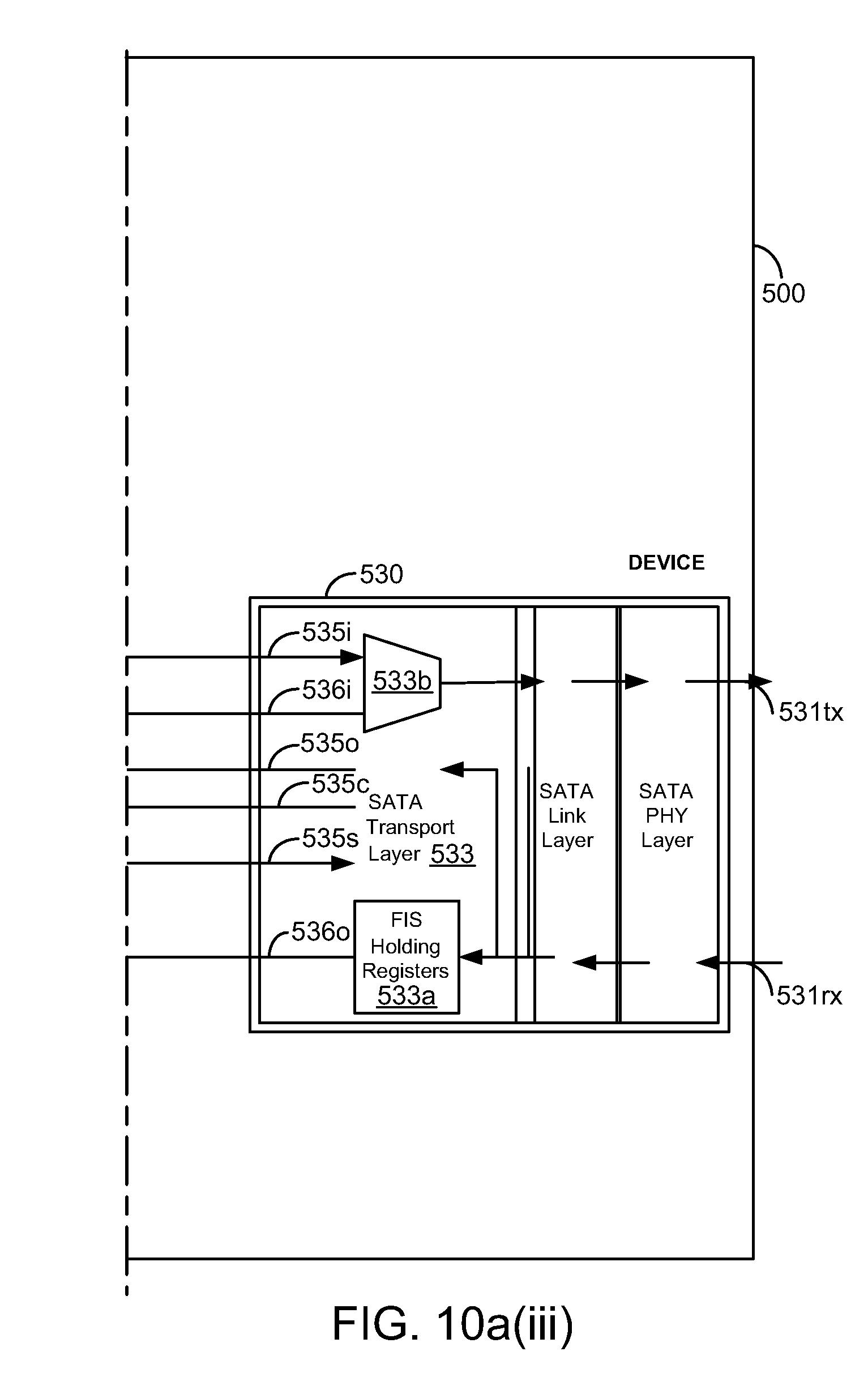 serial advanced technology attachment pdf