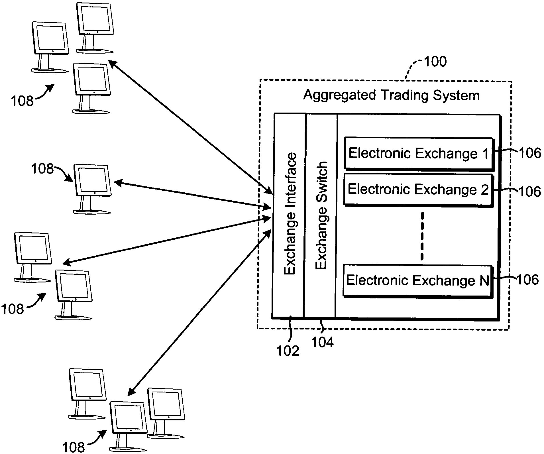 How much is trading system lab