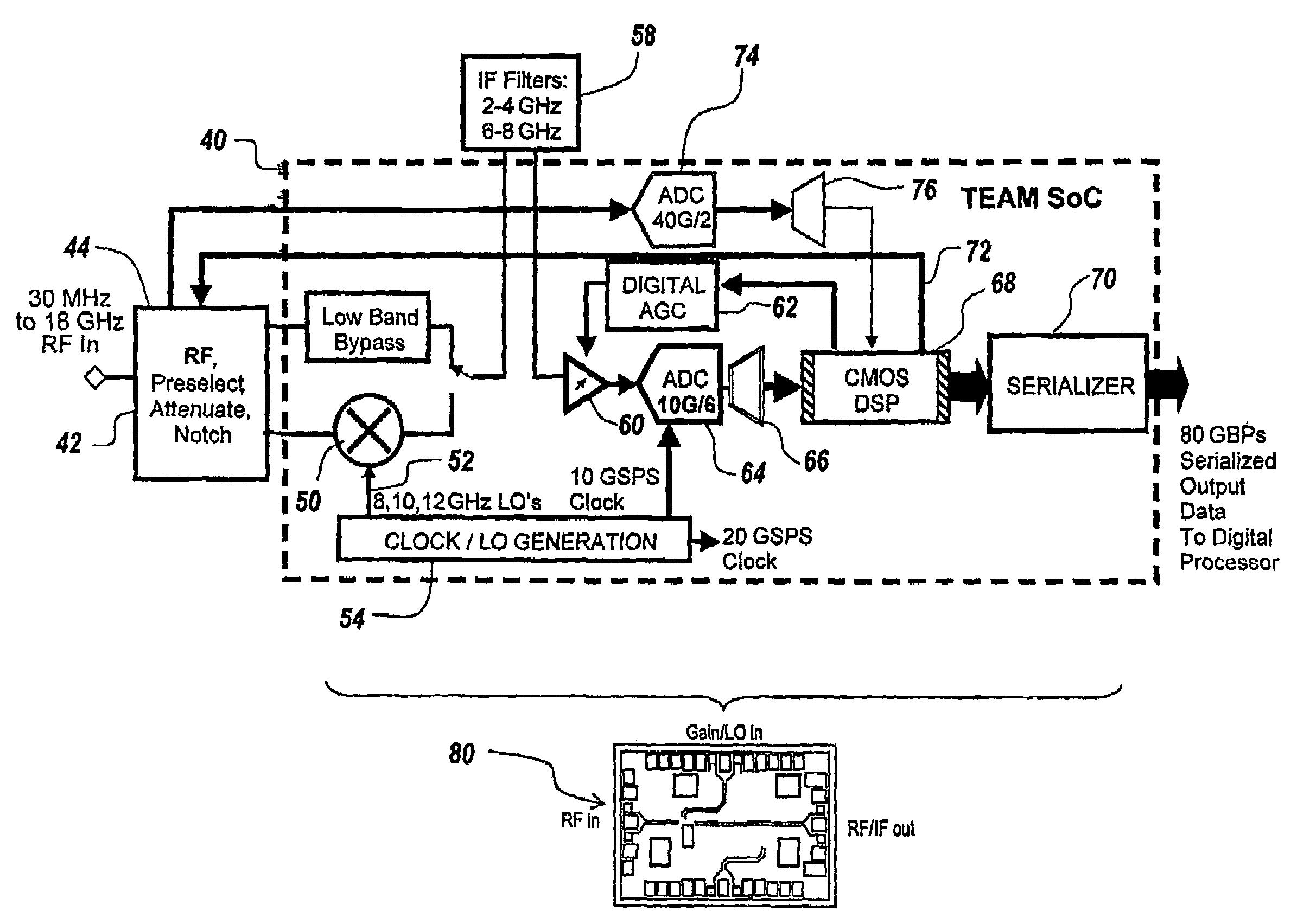 patent us7542812