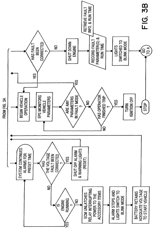 engine parameter diagram