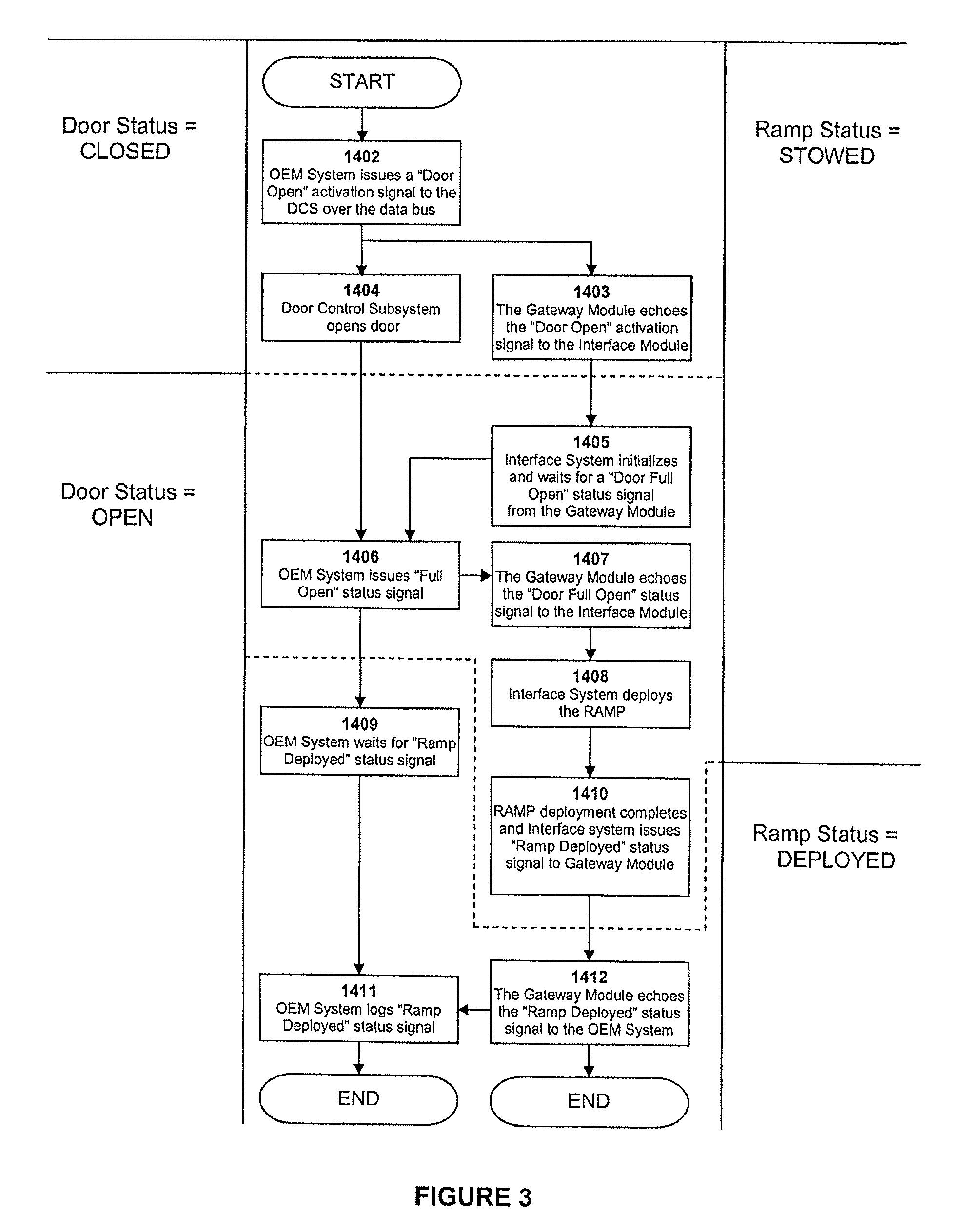 intermotive gateway wiring diagram gtwy401 a1 u2022 138dhw co arris gateway  wiring diagram arris gateway wiring diagram