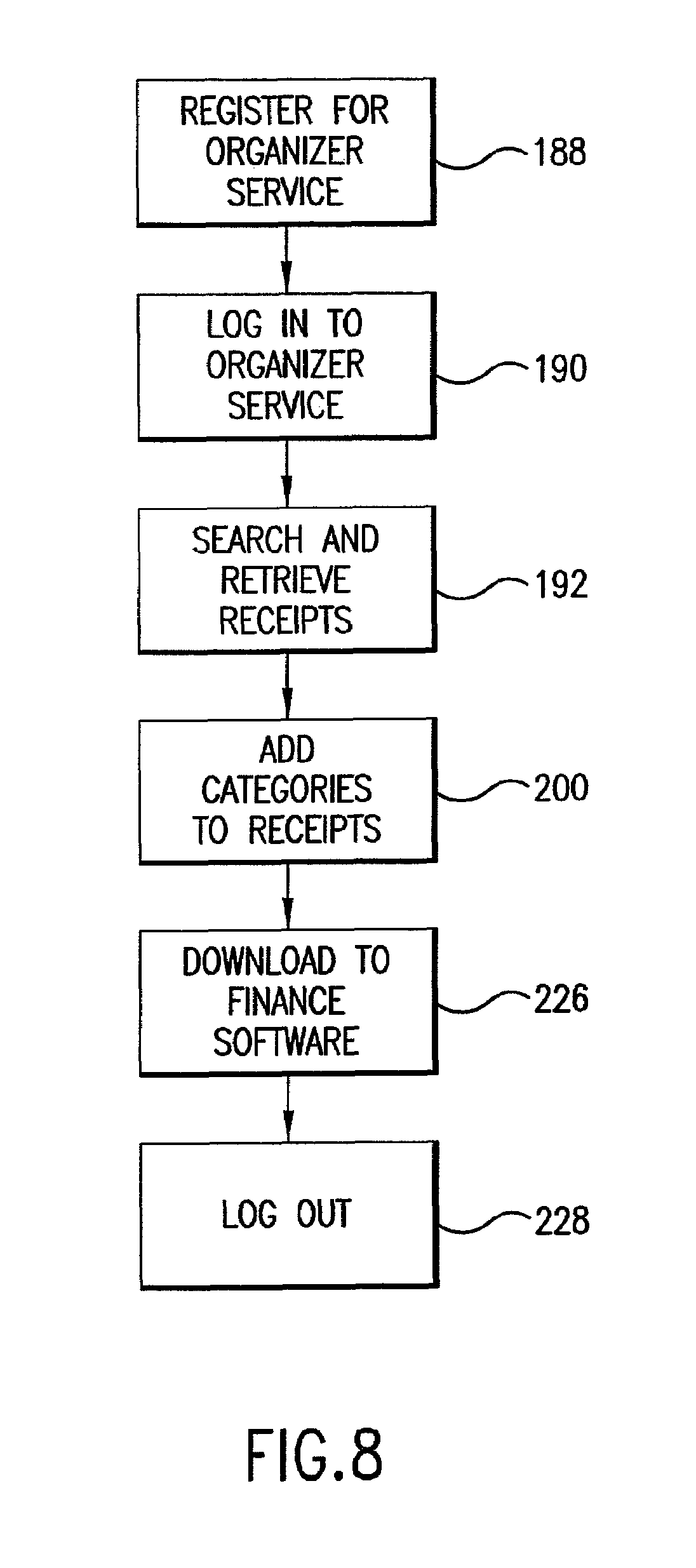 Receipt system