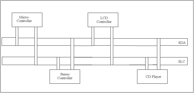 Figure US07565210-20090721-C00003