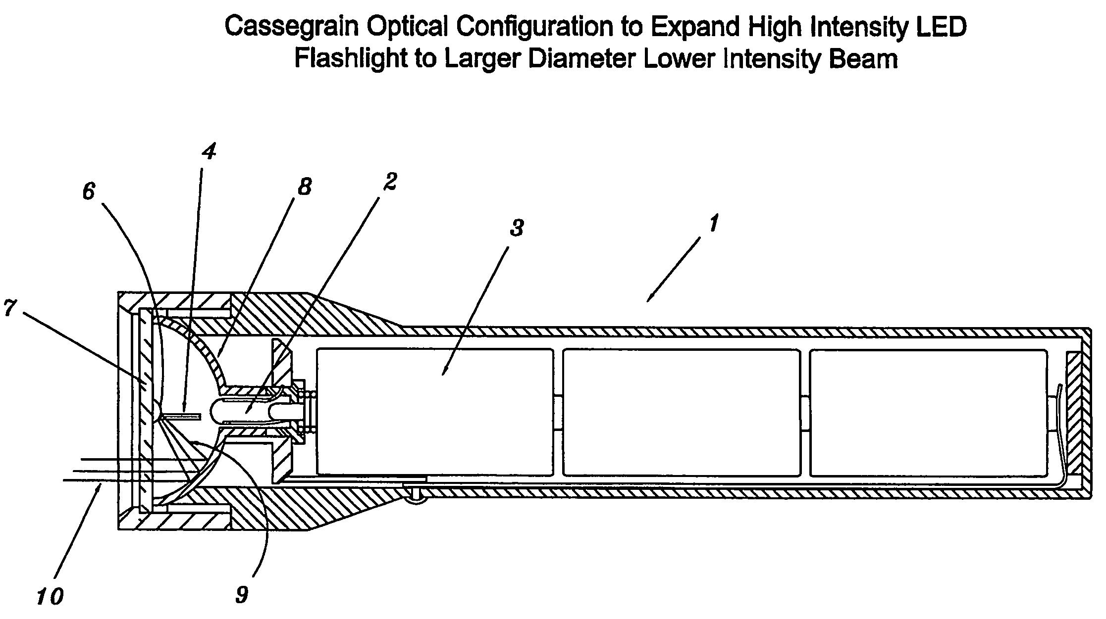 section diagram led flashlight cree led flashlight wiring diagram