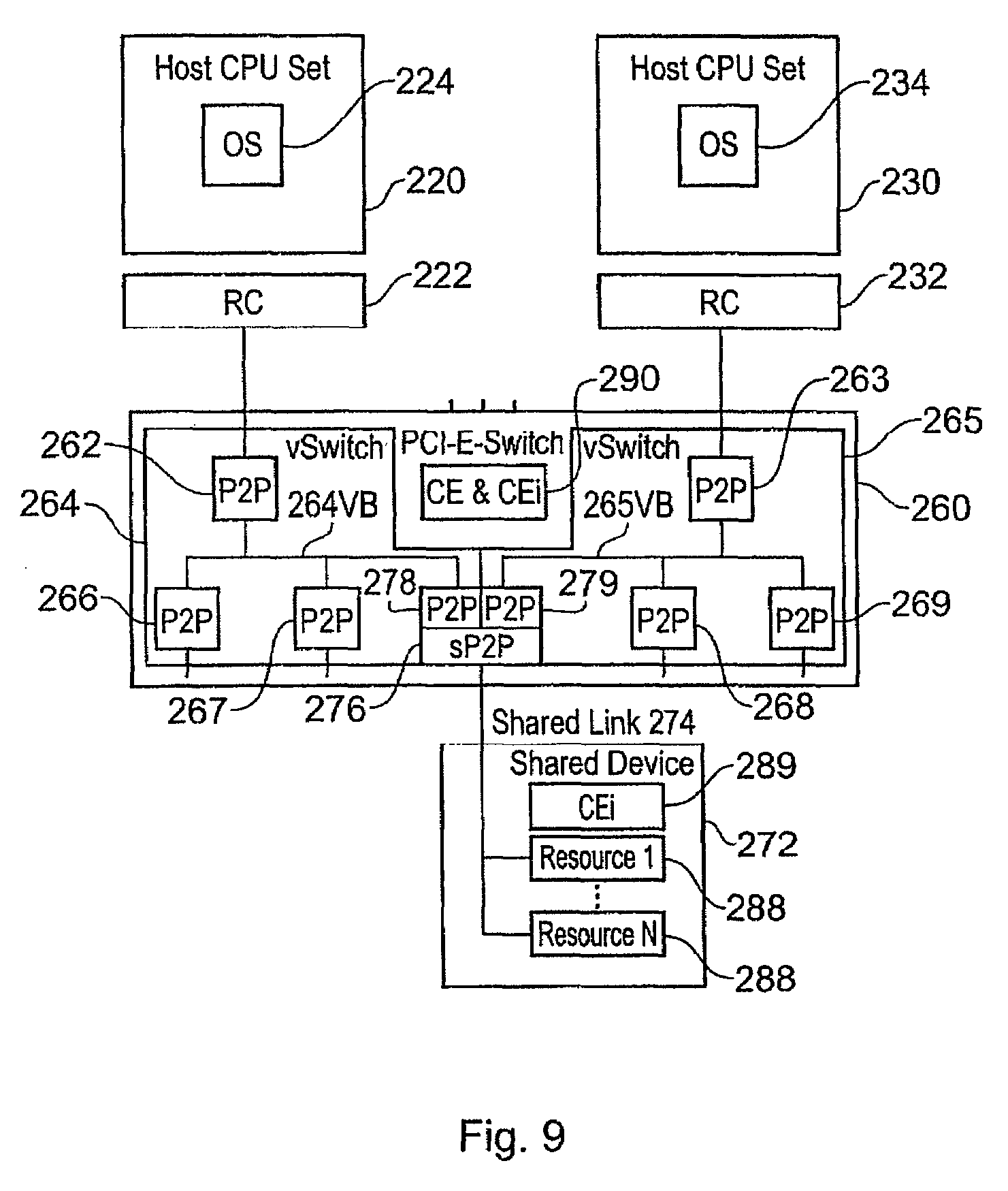 Us7574536 Routing Direct Memory Access Requests Doorbell Circuit Diagram Patent Drawing