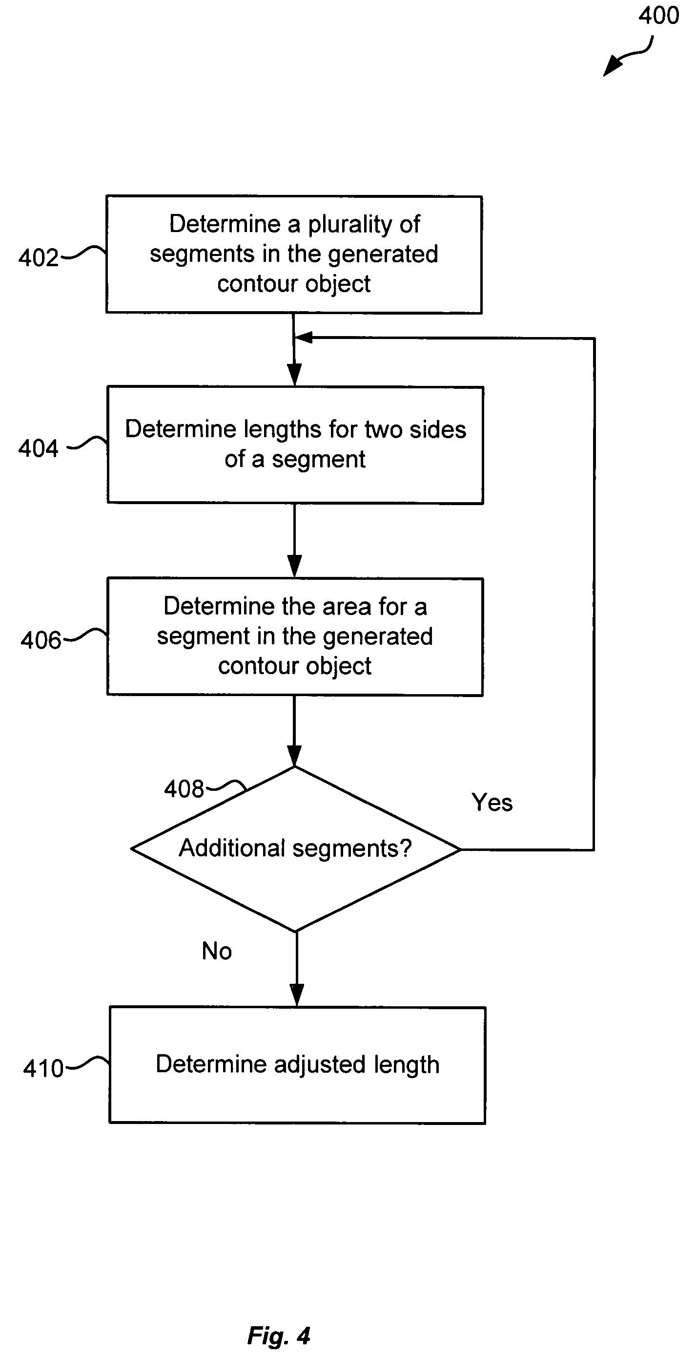 Patent US7577932 - Gate modeling for semiconductor fabrication ...