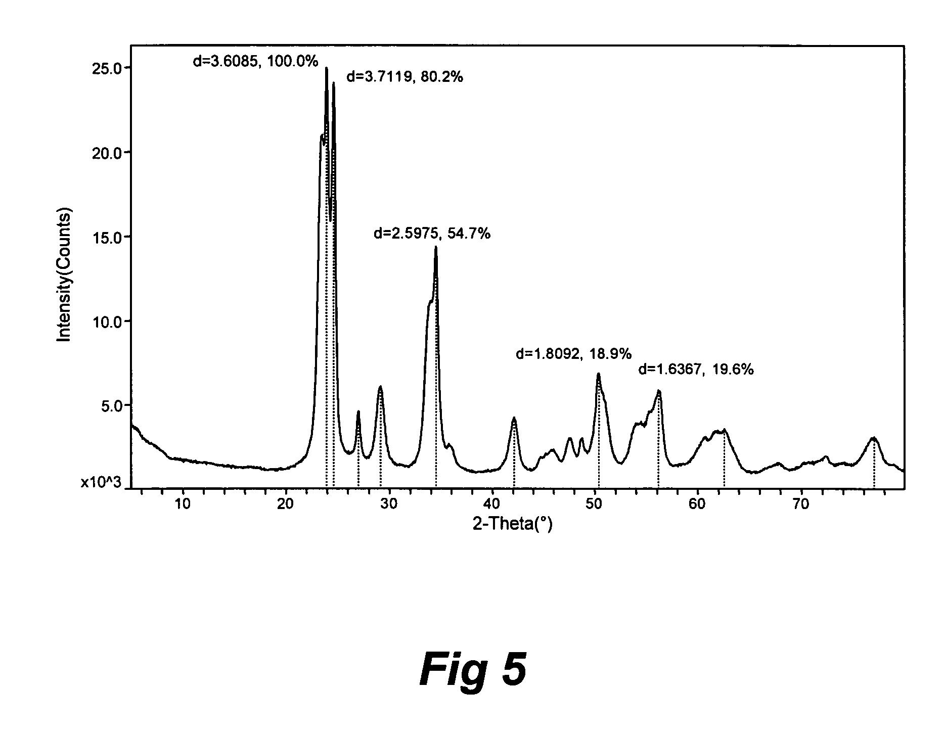 Patent Us7591984 Preparation Of Tungsten Oxide Google