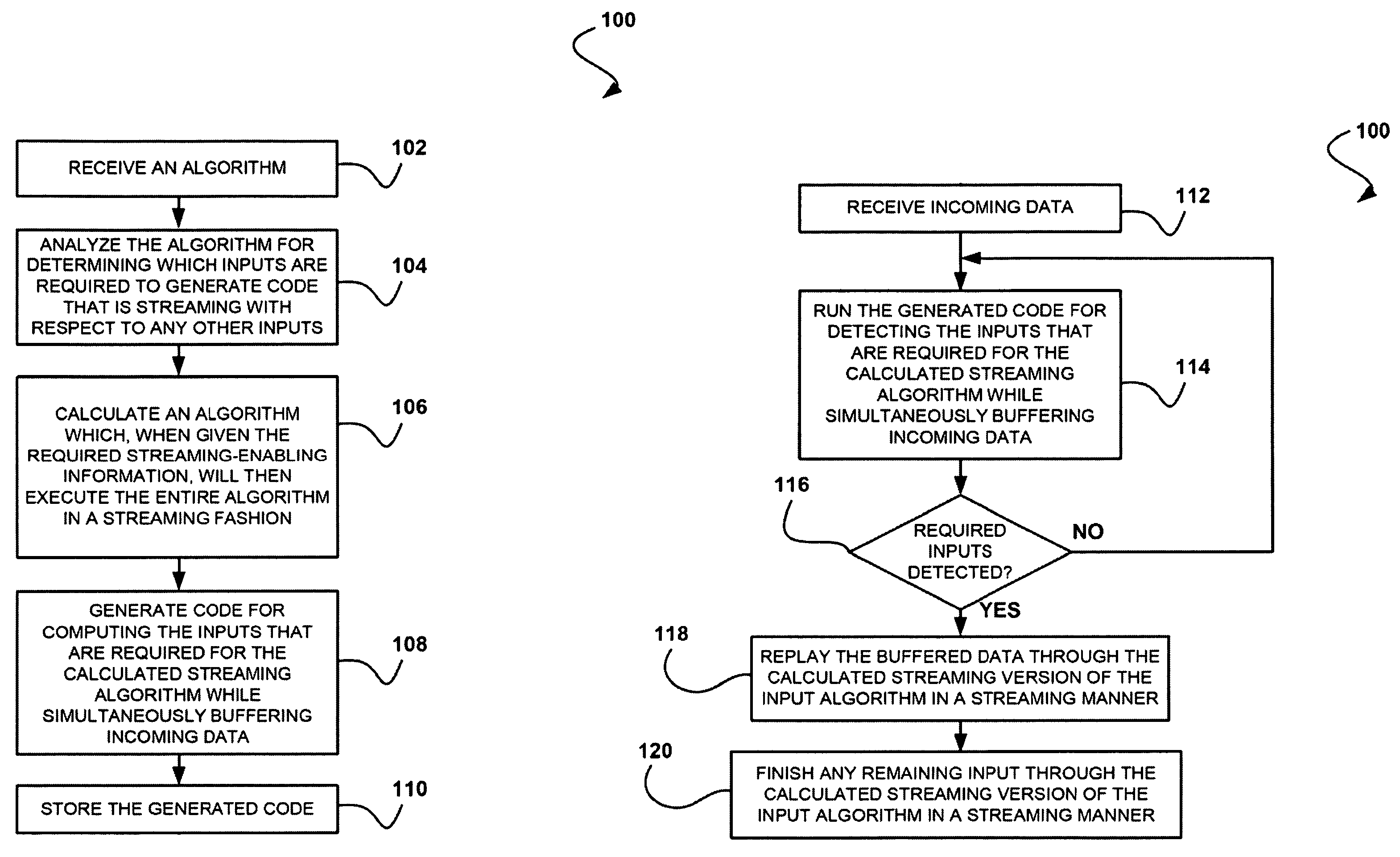 Patent US7603655 - Method for dynamically streaming an ...