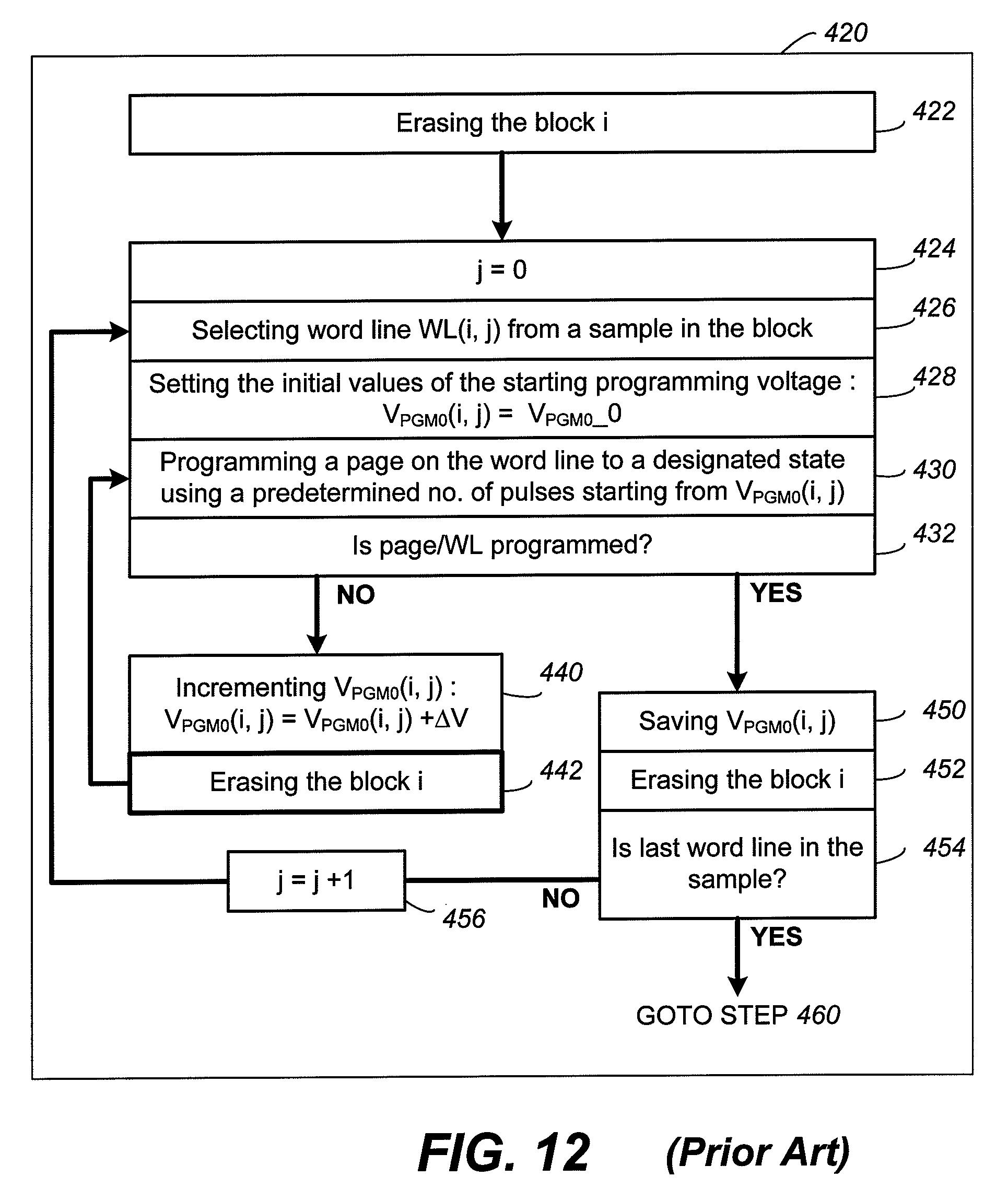 Brevet US Method for non volatile memory with