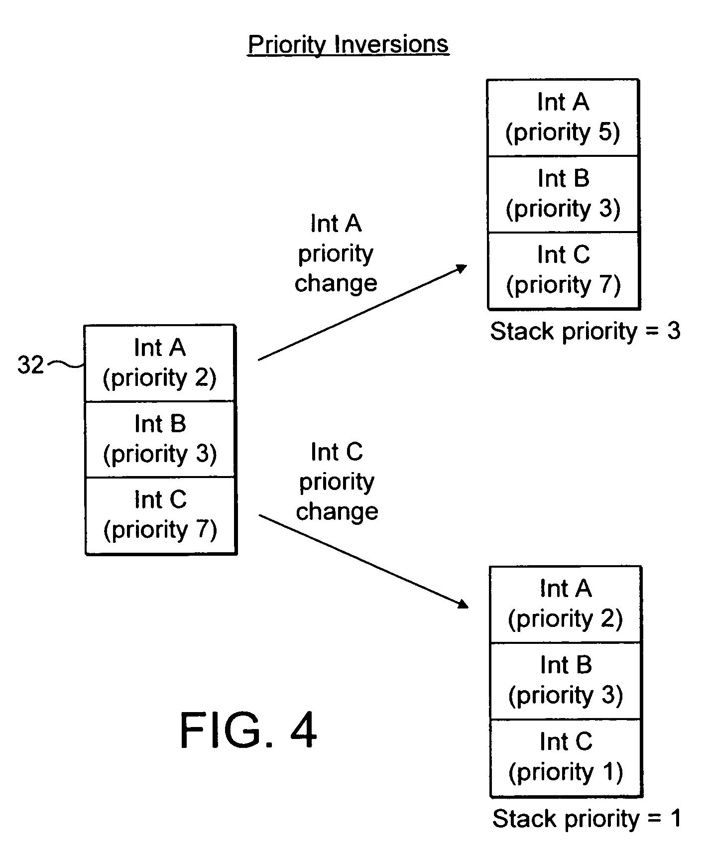 Patent US7607133 - Interrupt processing control - Google Patents