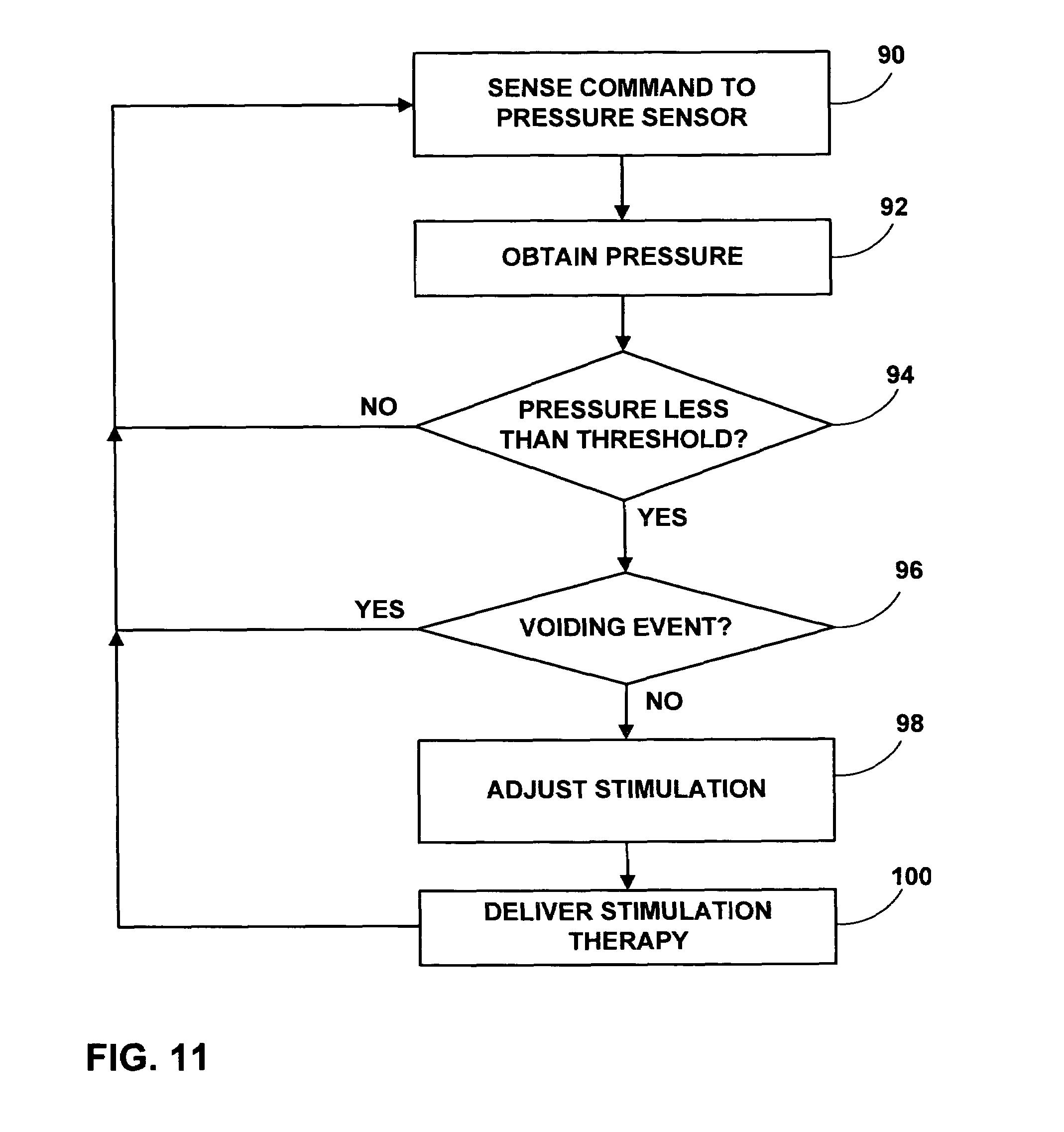 Patent Us7610093 Implantable Optical Pressure Sensor For