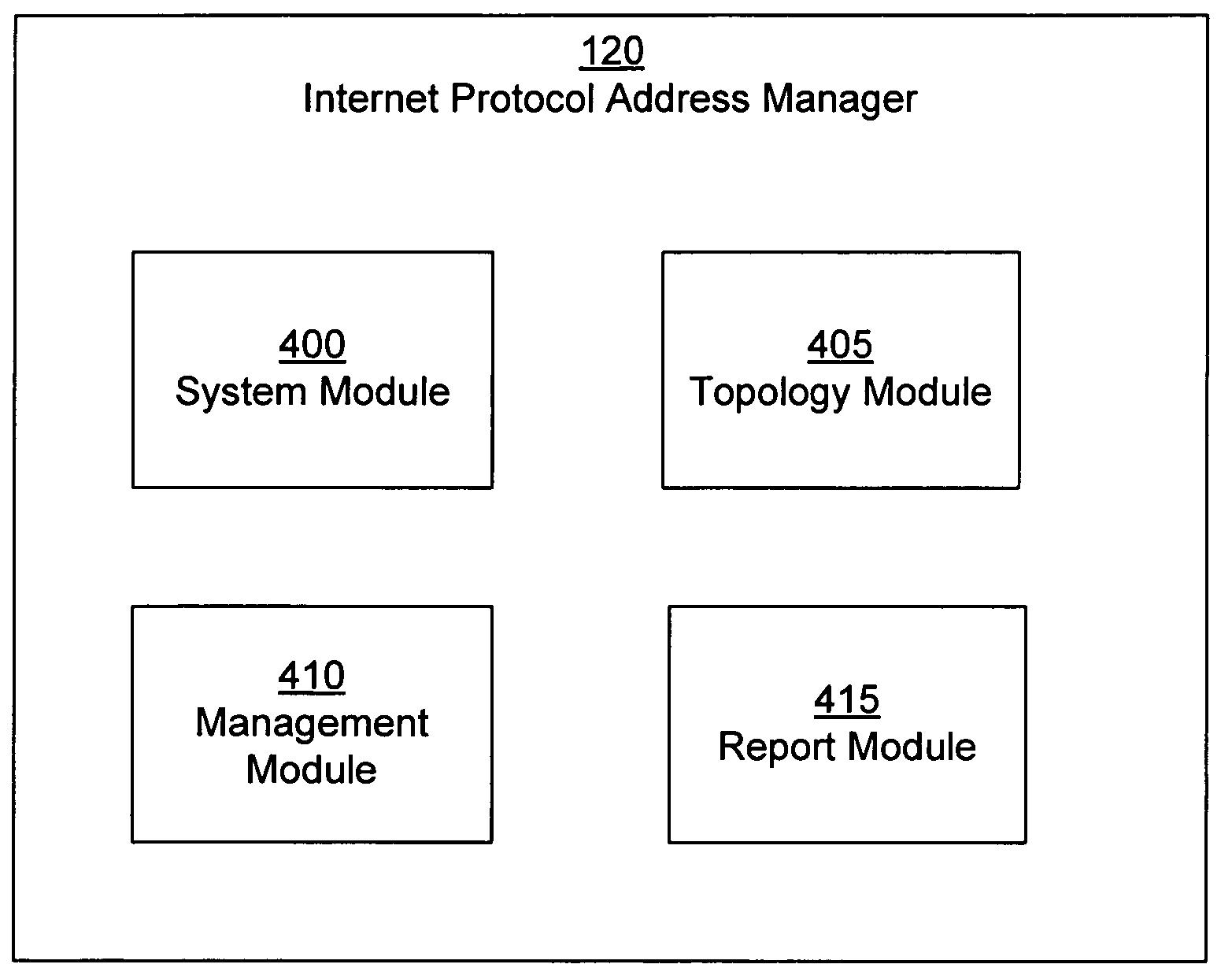 Patente US7623547 - Internet protocol address management ...