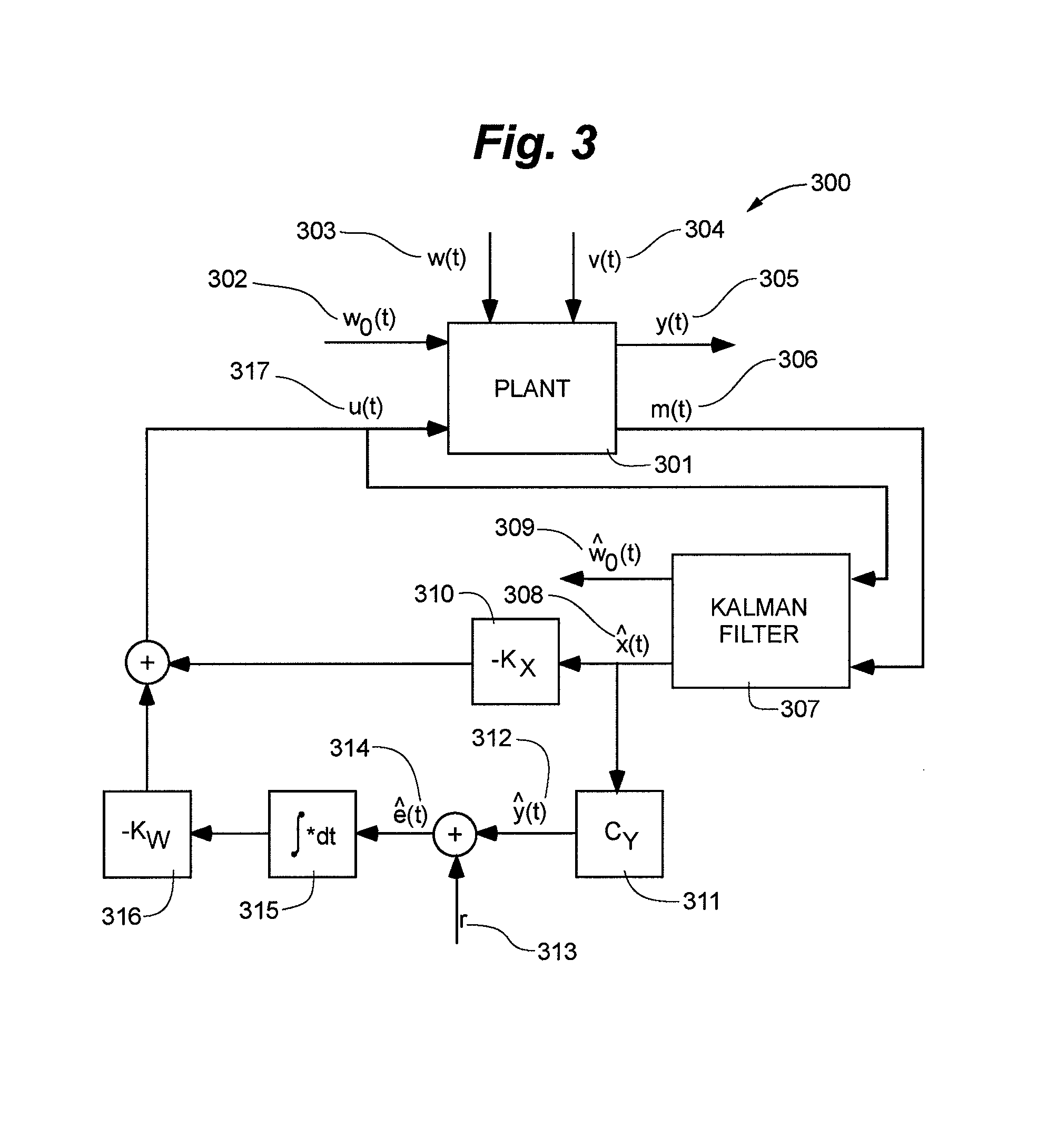 patent us nonlinear motor control techniques patents patent drawing