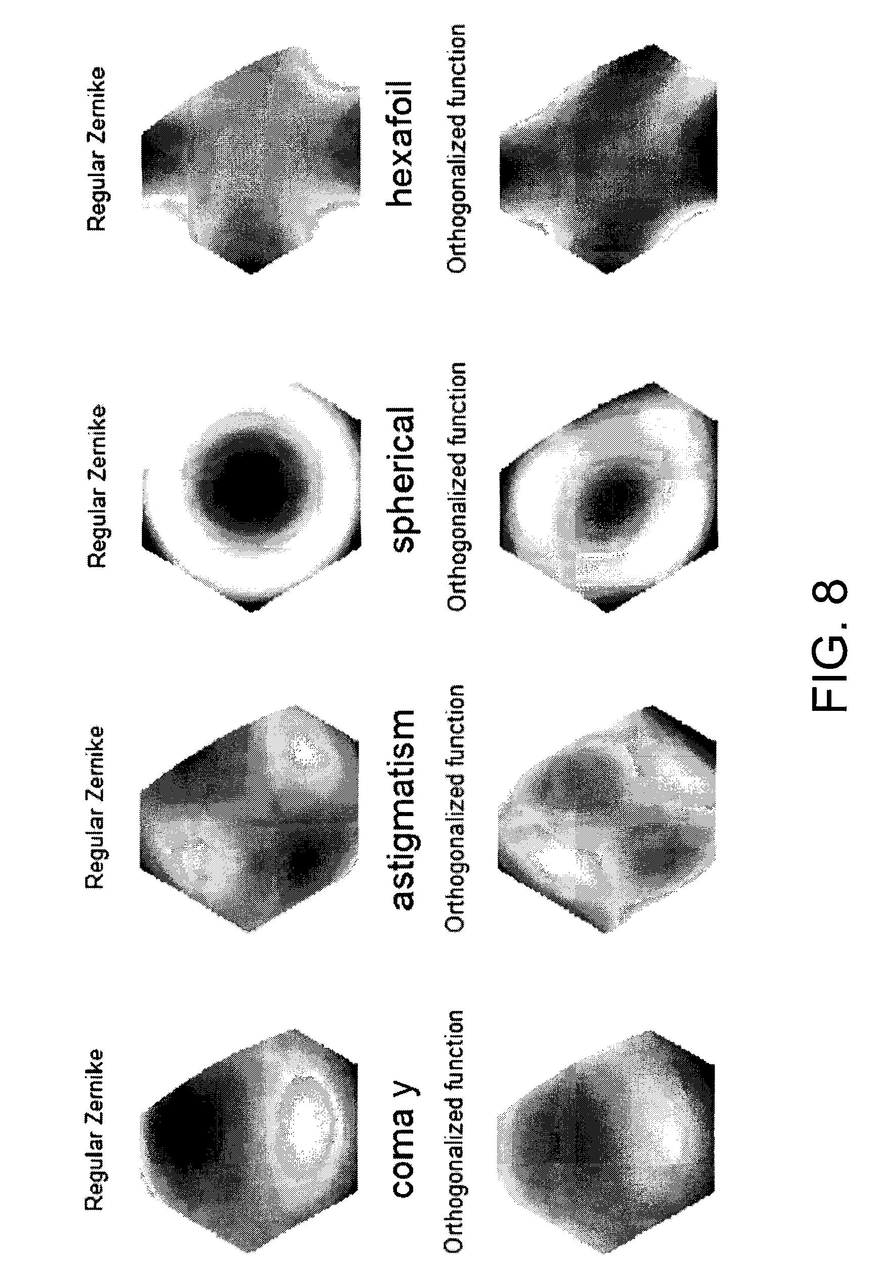 diversity technique Journal of lightwave technology, vol lt-5, no 4, april 1987 561 phase diversity techniques for coherent optical receivers a w davis, m j pettitt, j p king, and s wright abstruct-in the present state of the art, coherent optical receivers.