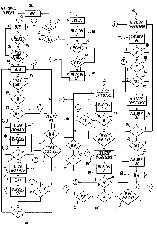 patent us7636602