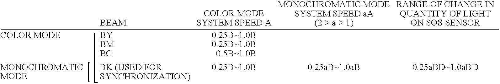 Figure US07639273-20091229-C00001