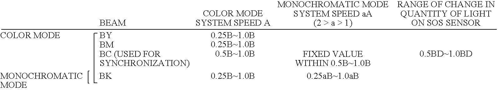 Figure US07639273-20091229-C00002