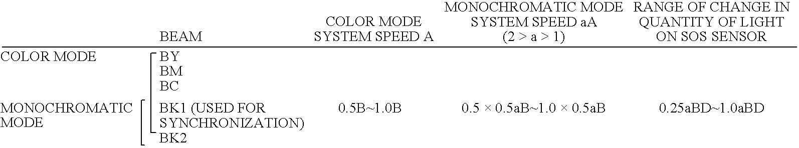 Figure US07639273-20091229-C00003