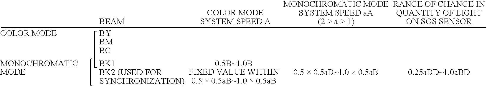 Figure US07639273-20091229-C00004