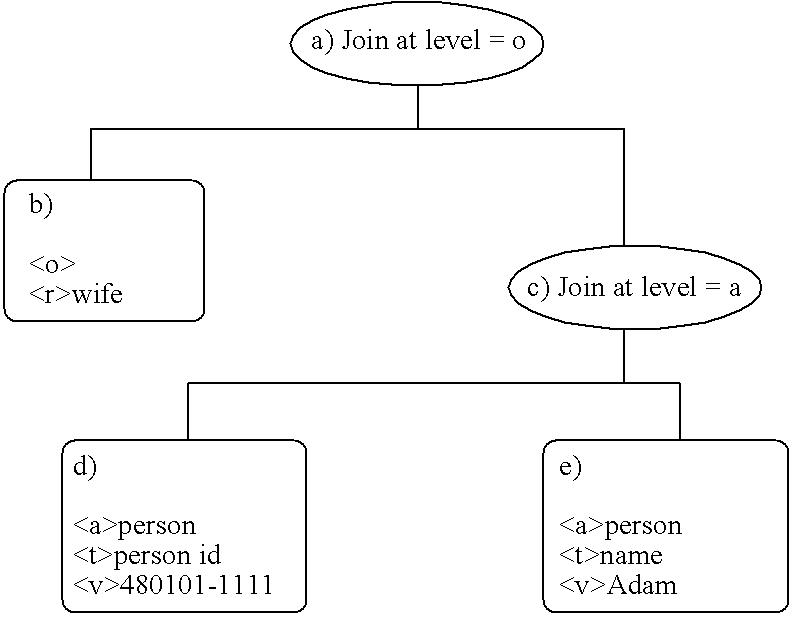 Figure US07640266-20091229-C00001