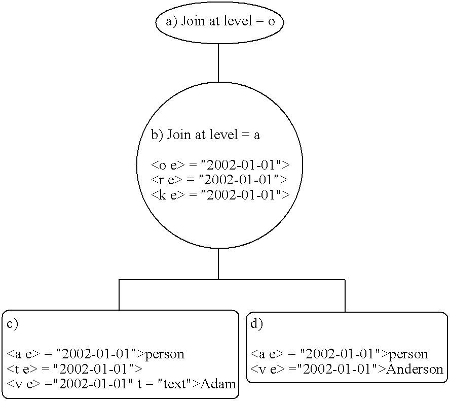 Figure US07640266-20091229-C00002