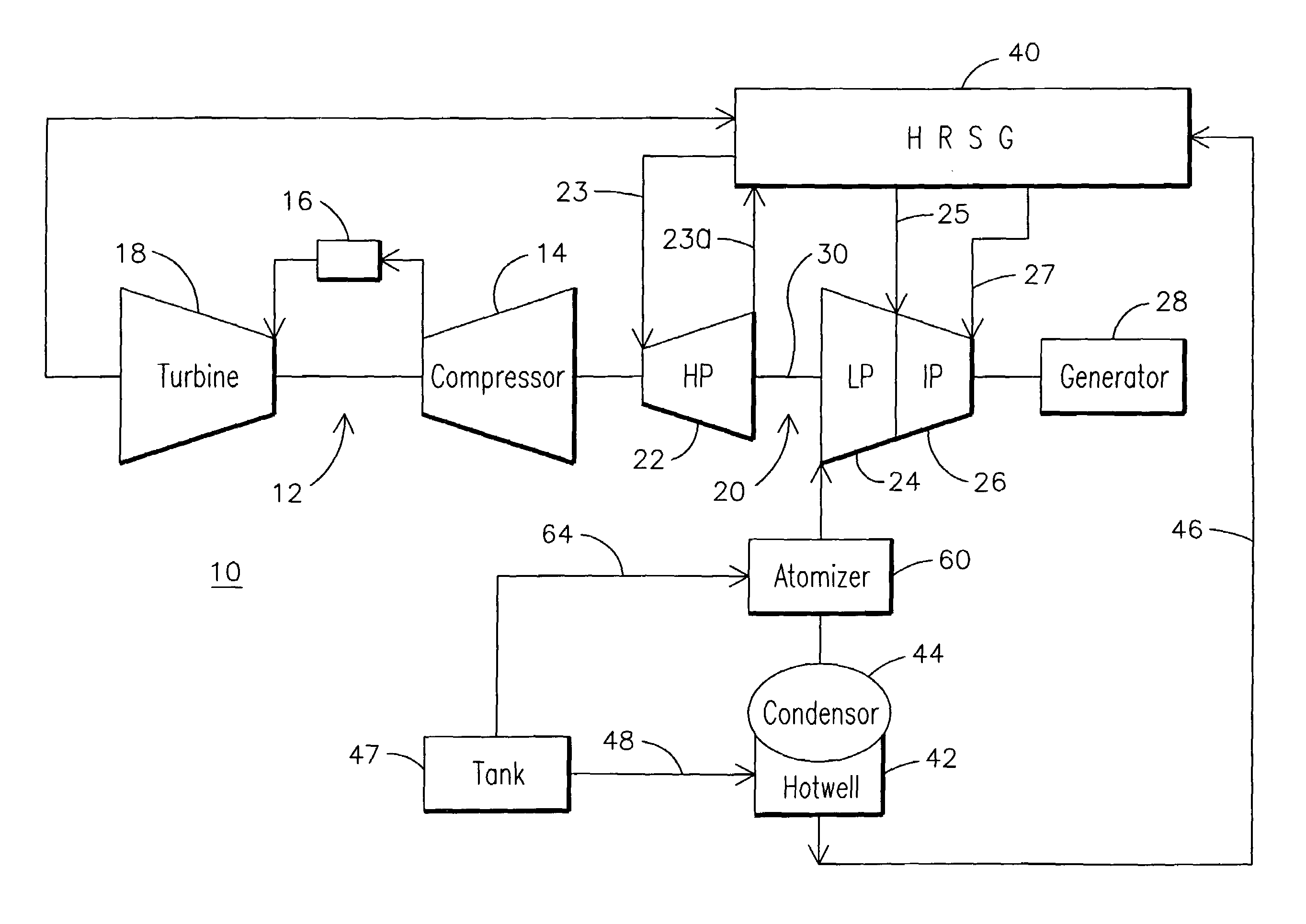 Patent US System and method for improving the heat rate