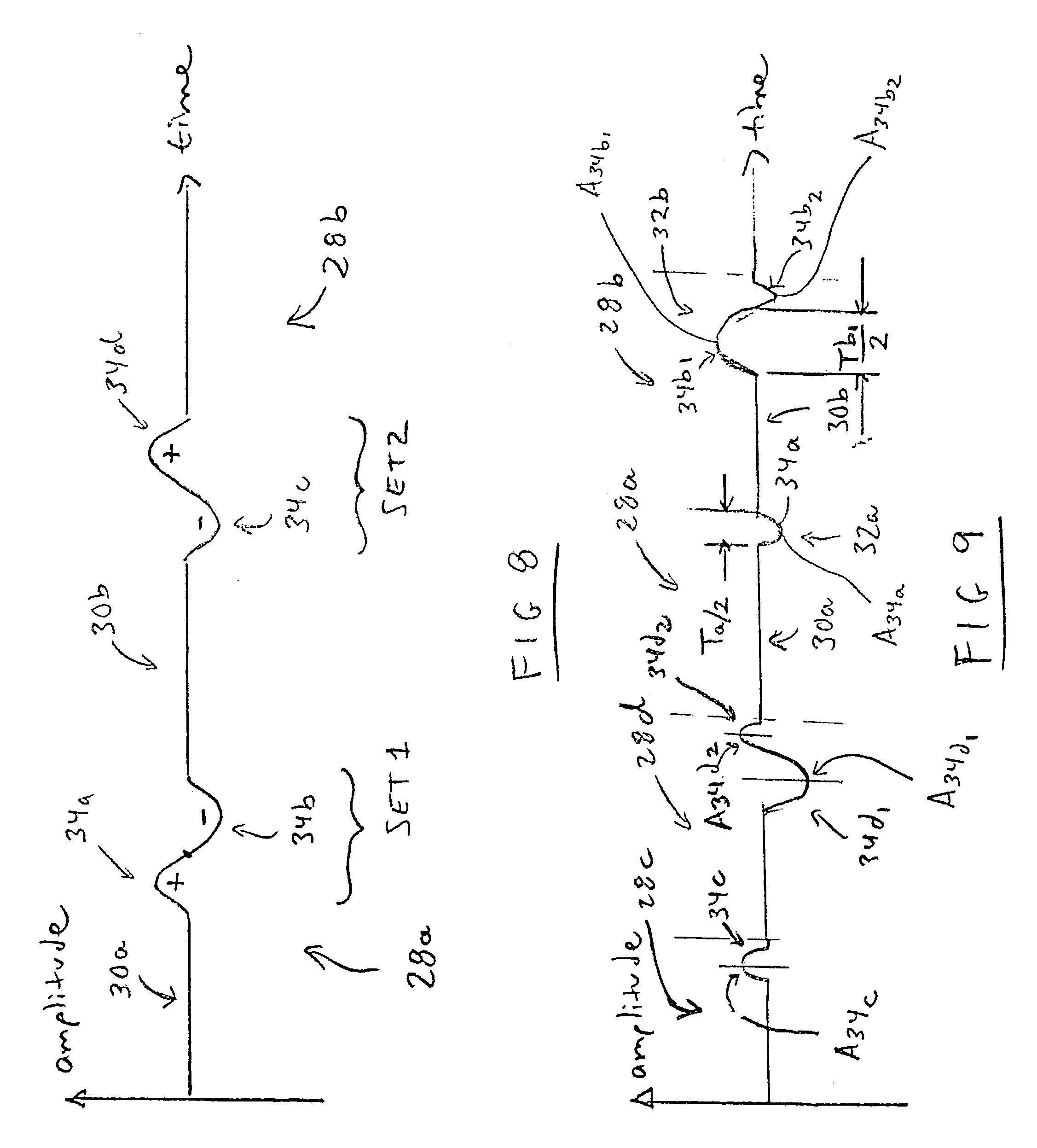 patent us7649356