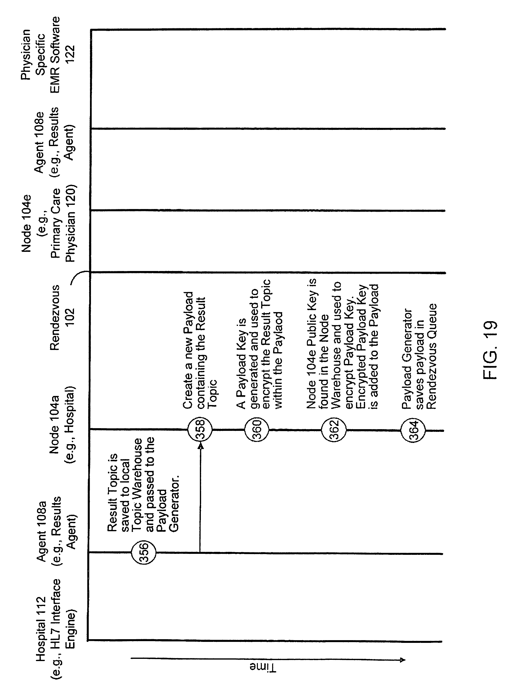 Patent US7653634 - System for the processing of information between