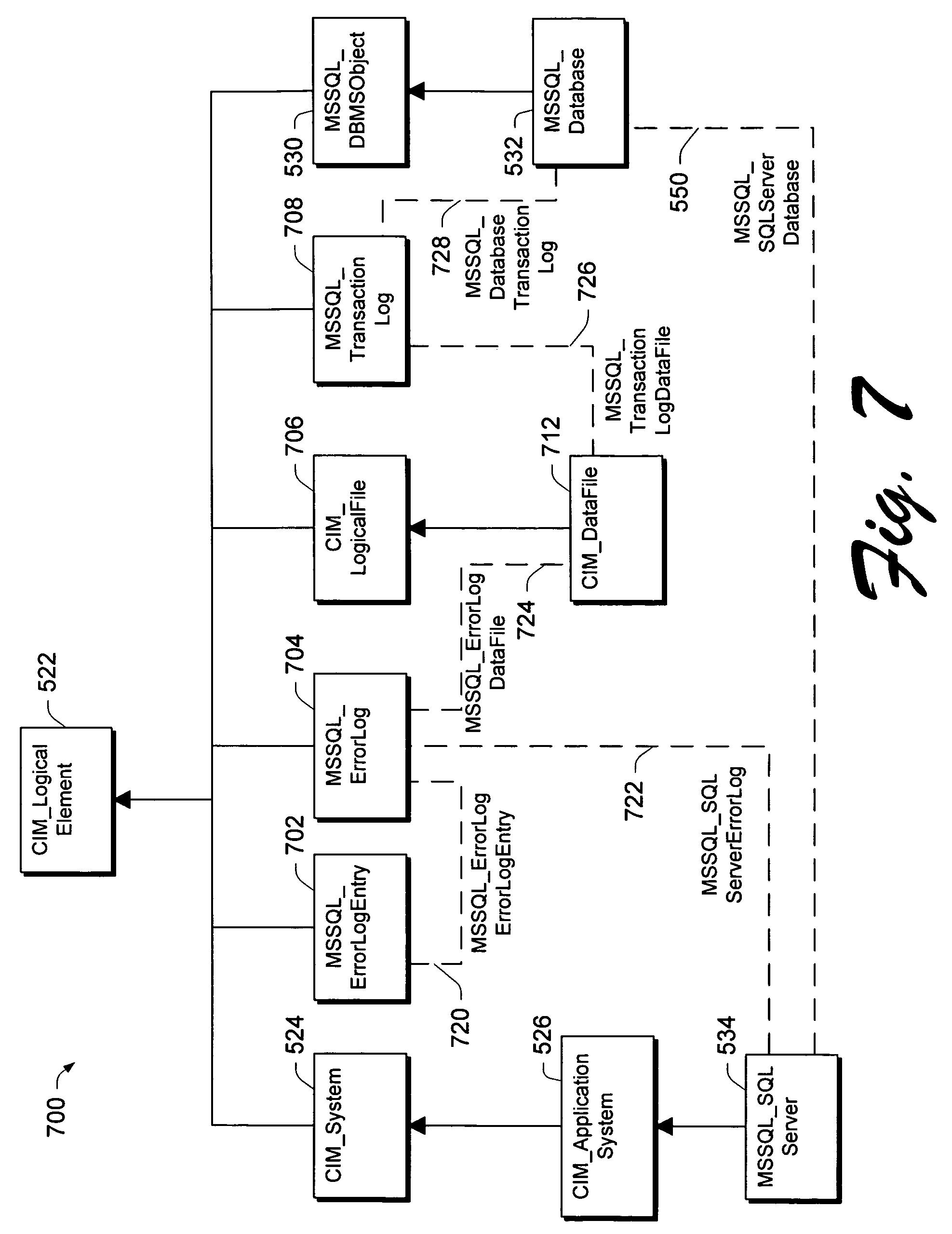 patent us7653652