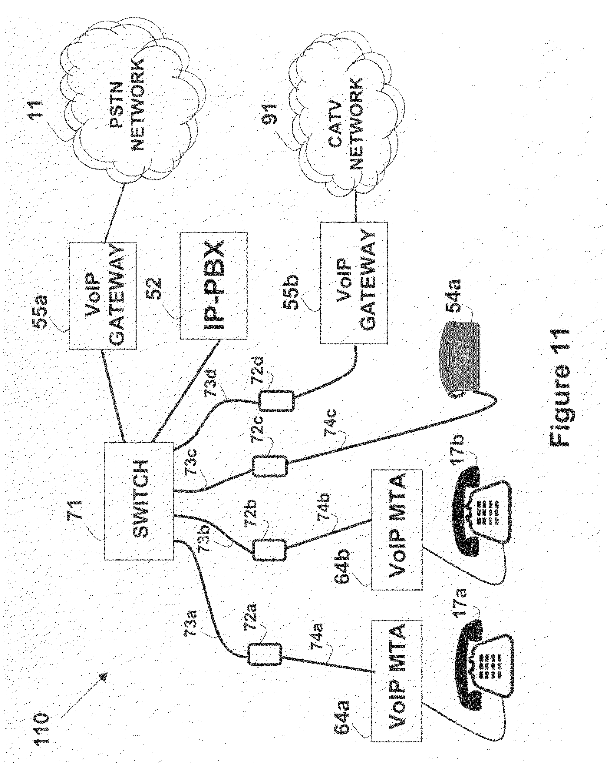 US7656904 on voip adapter wiring