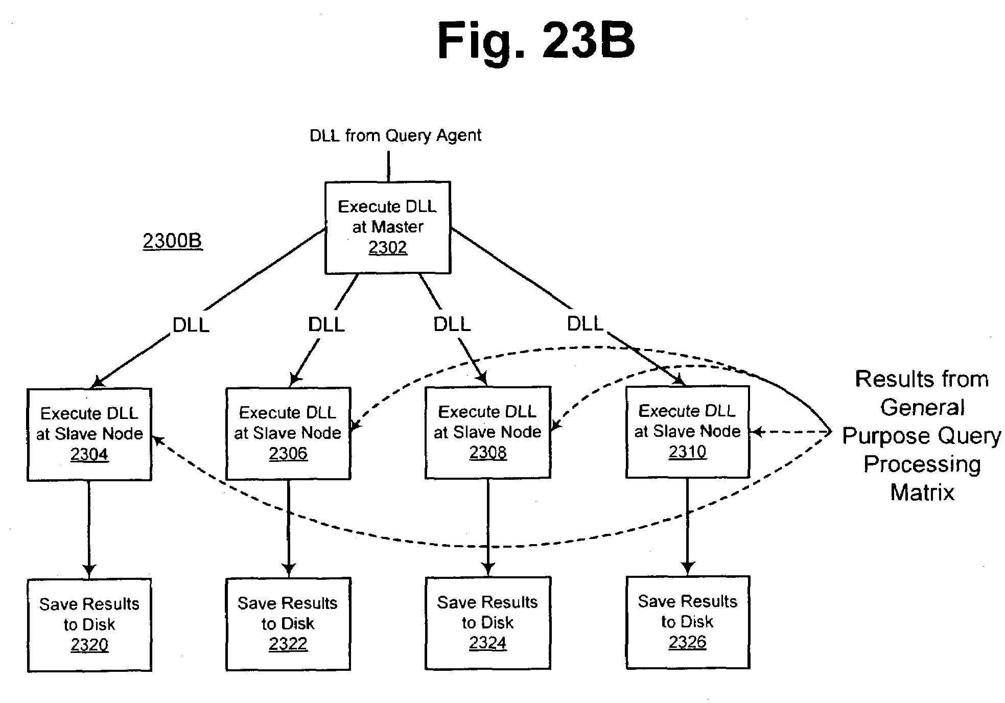 Patent Us7657540 Method And System For Linking Delinking Data Conceptual Block Diagram Of Descal Calculator Drawing