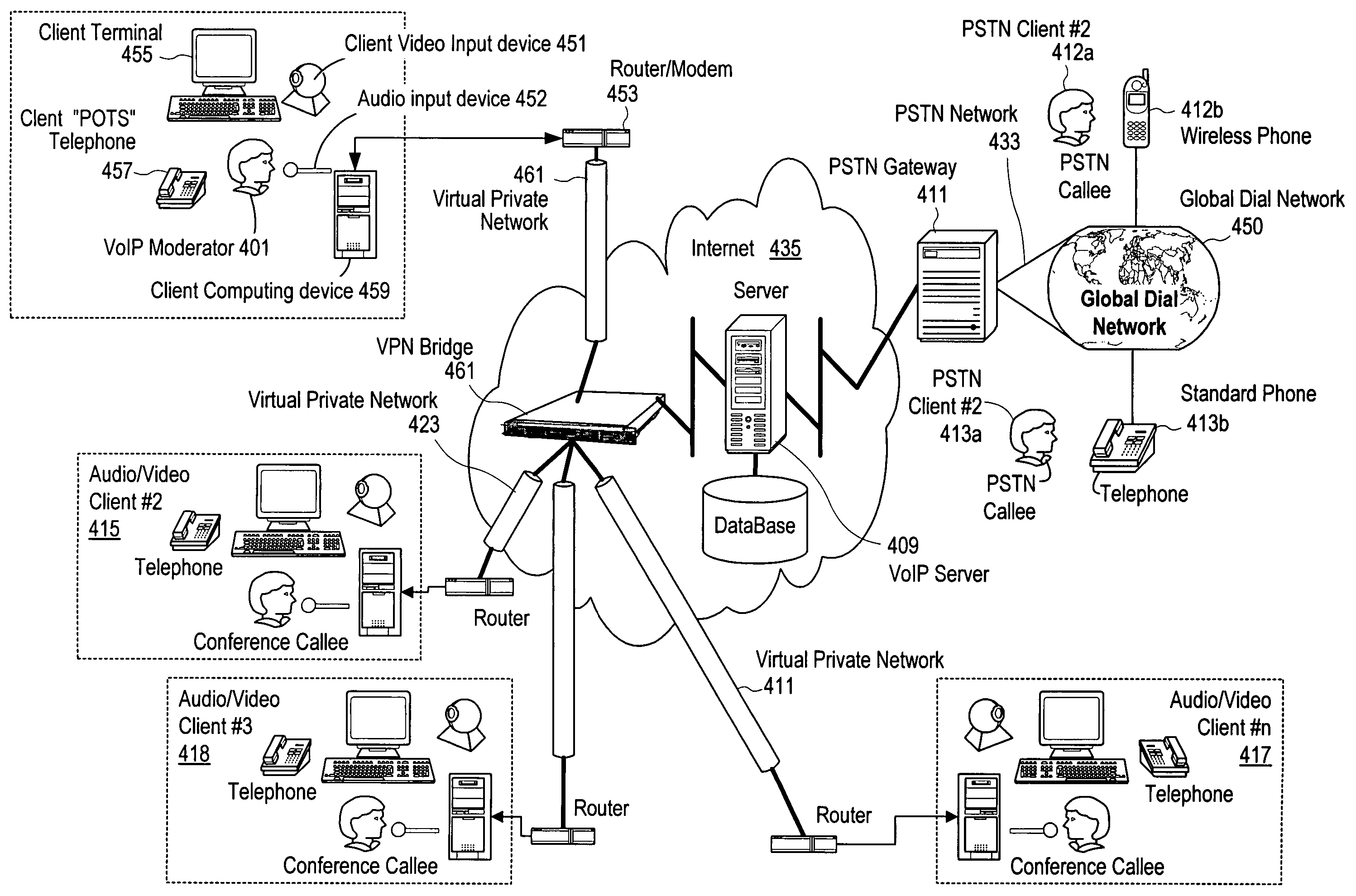 Patent us7664056 media based collaboration using mixed for B isdn architecture