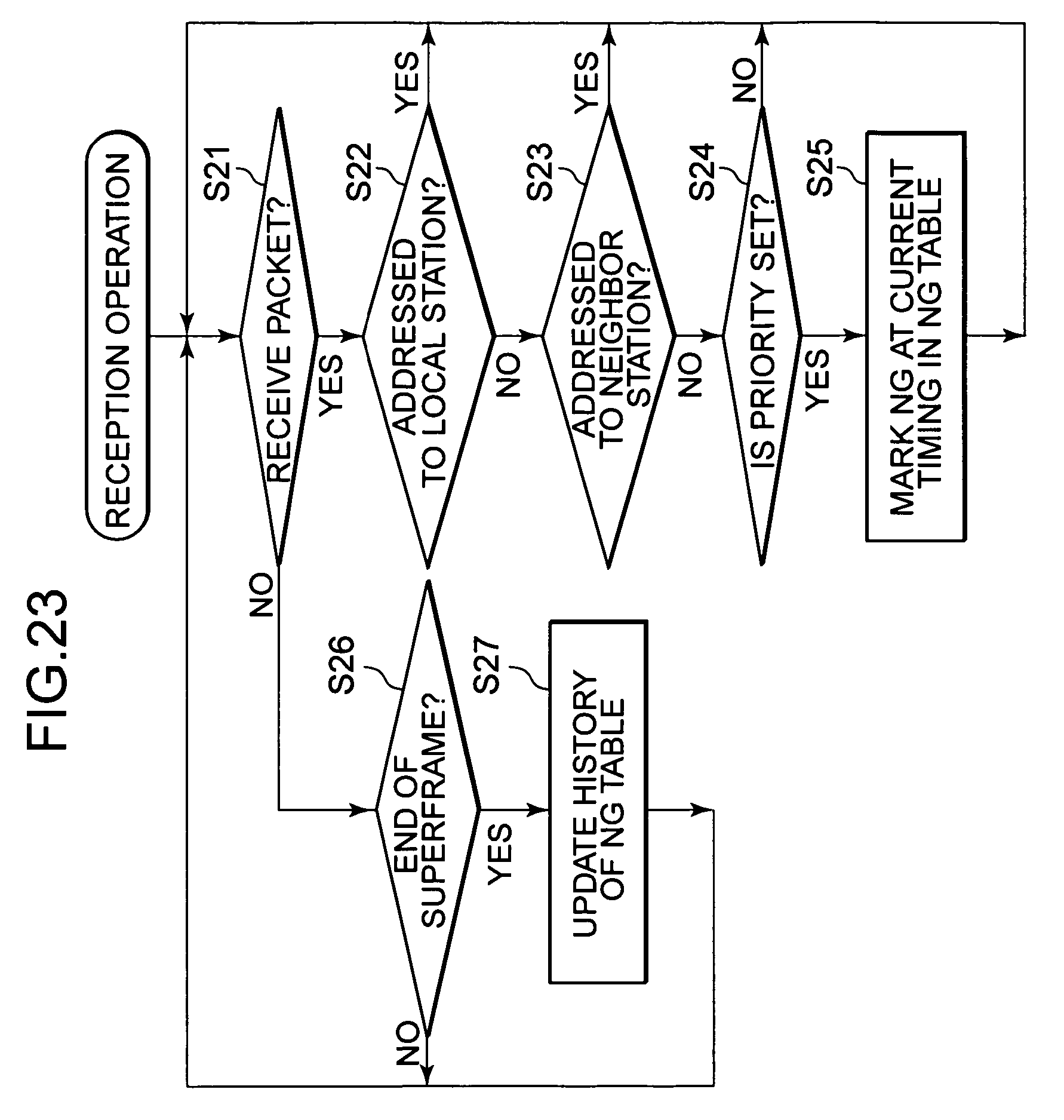 transmission of wireless message based on embedded system Management information systems chapter 7 management information systems managing the digital firm 12 ed laudon & laudon chapter 7, telecommmunications, the internet, and wireless technology study.