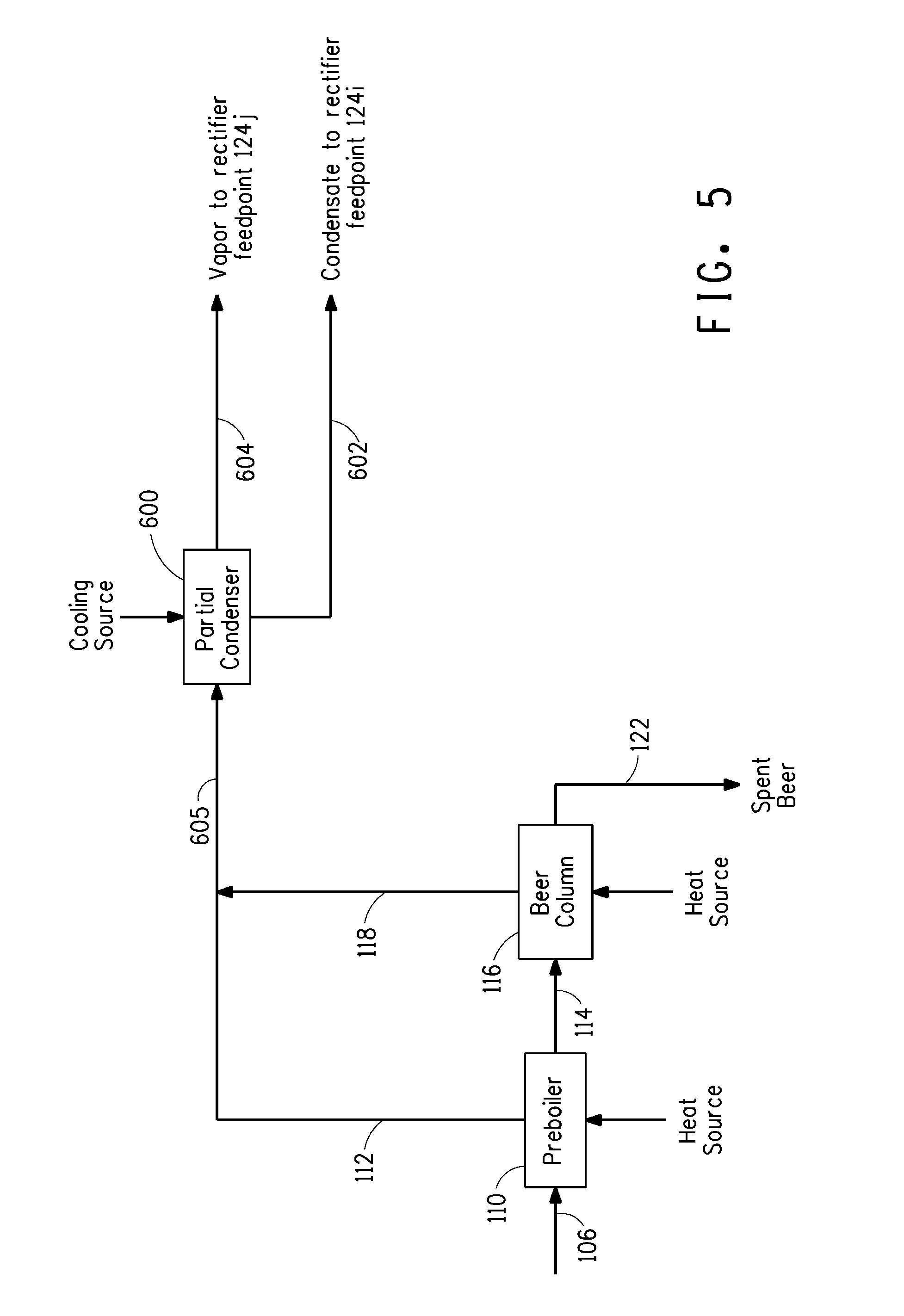 patent us7666282 - process for providing ethanol