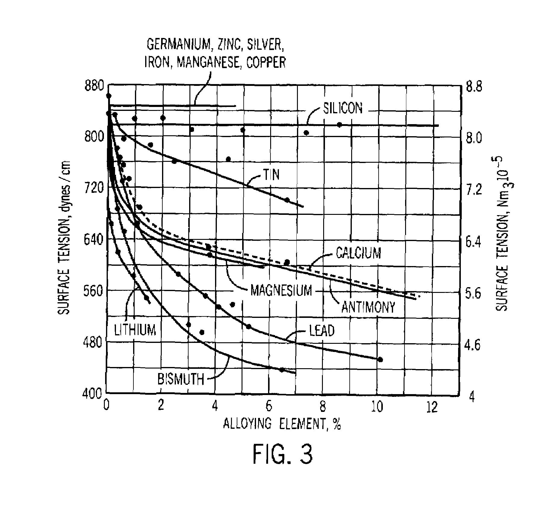 patent us7666353 - aluminum-silicon alloy having reduced microporosity