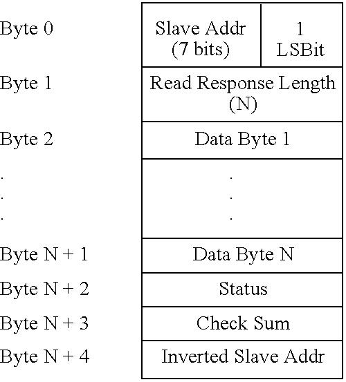 Figure US07669064-20100223-C00002