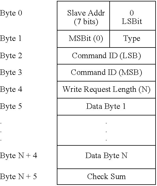 Figure US07669064-20100223-C00003