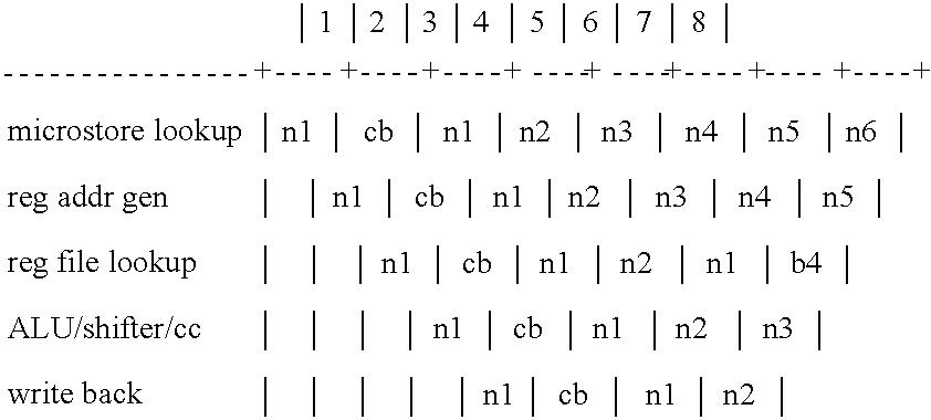Figure US07681018-20100316-C00008