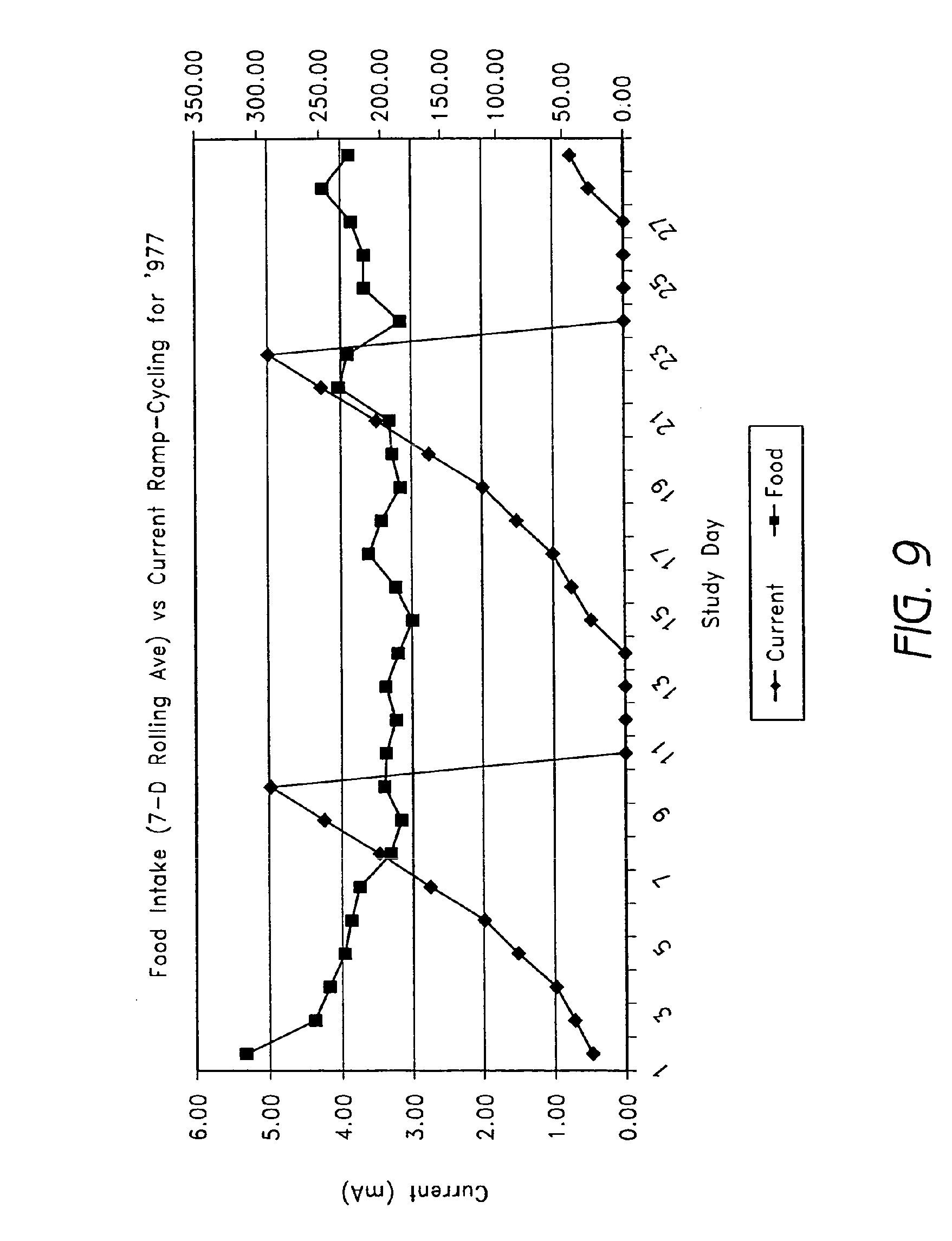 Patent Us7689277 Neural Stimulation For Treatment Of Metabolic Concertone Wiring Diagram Drawing