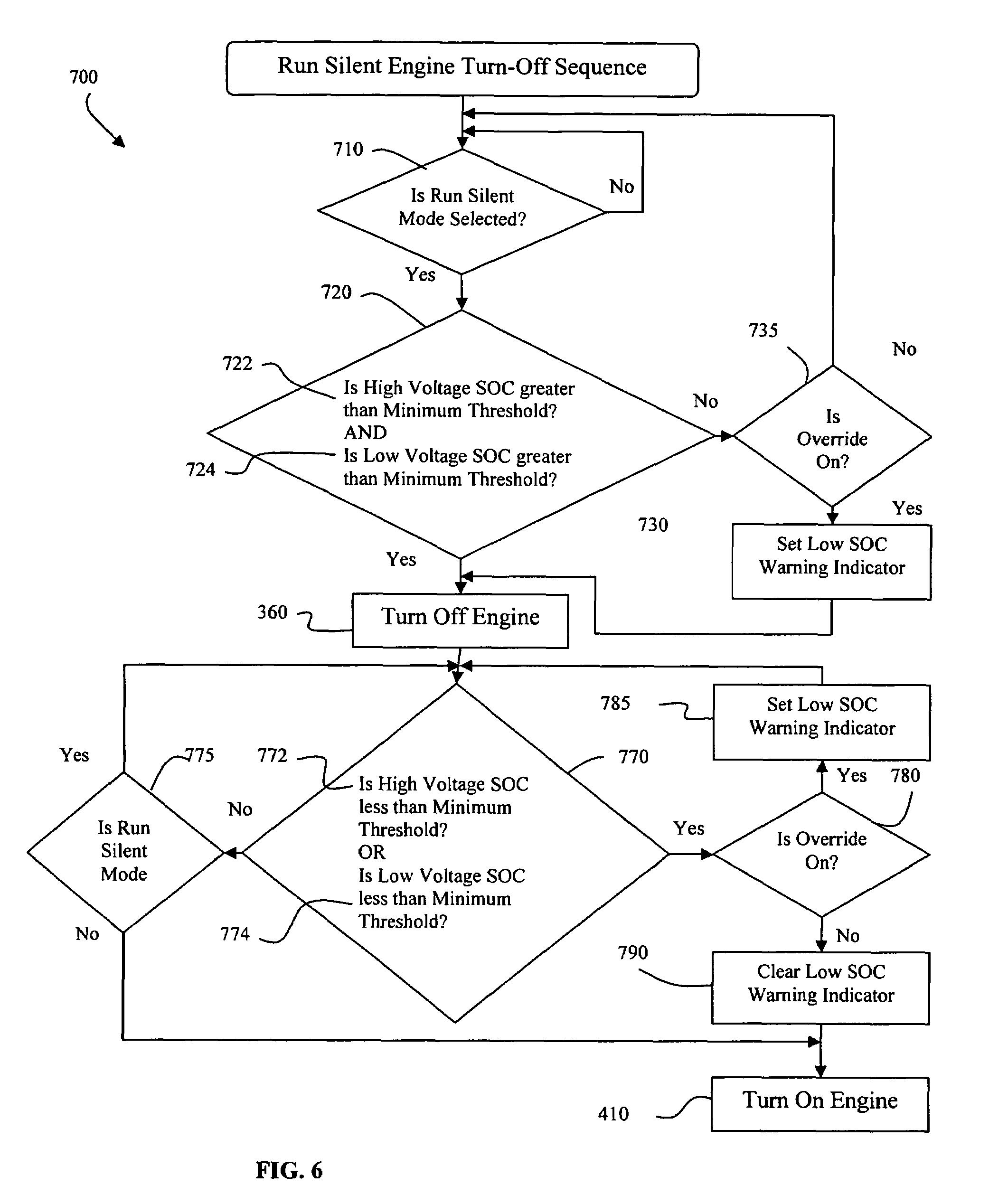 patent us7689331 method of controlling engine stop start operation Isuzu Minivan patent drawing