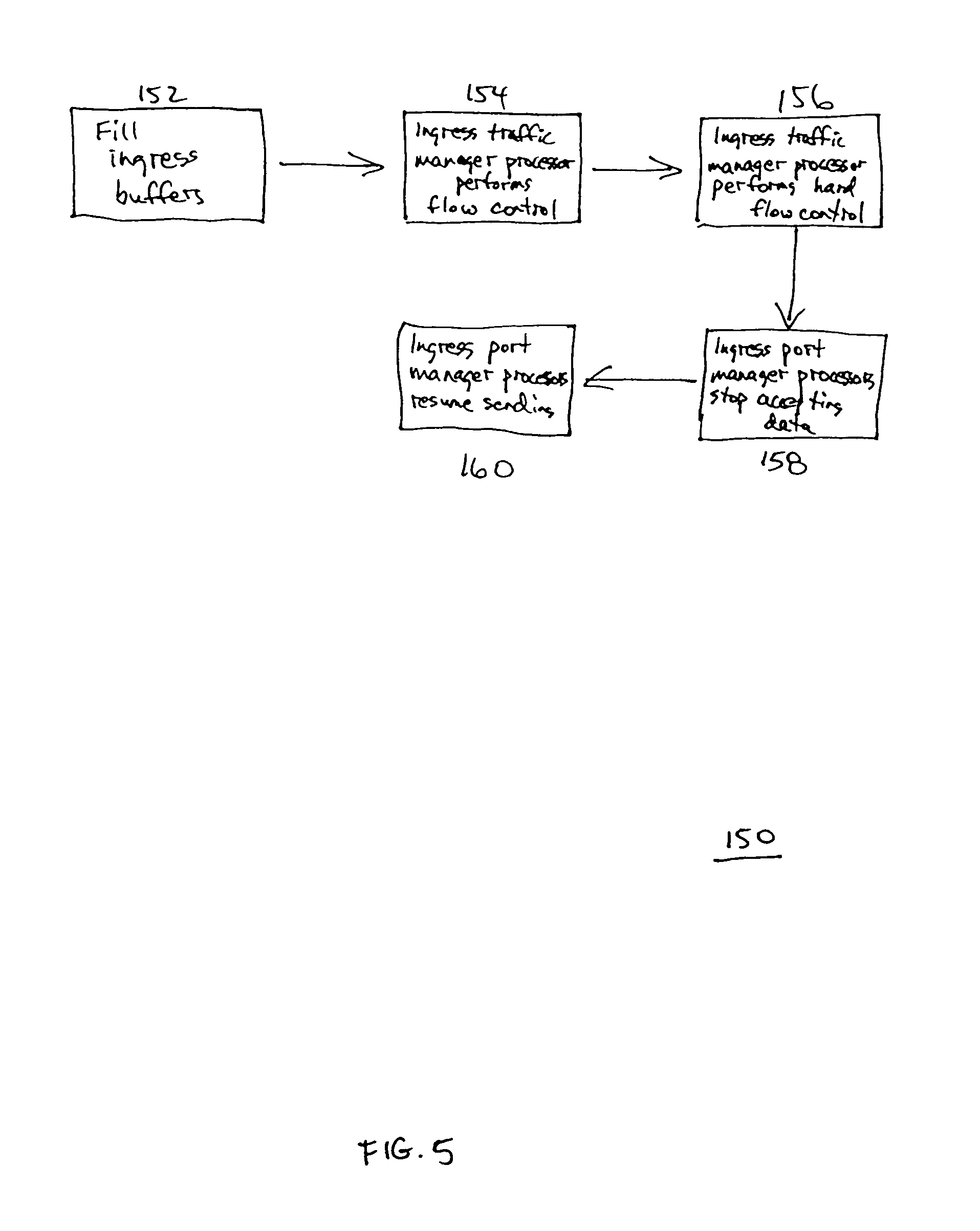 patent us7689708 apparatus to flow control frames in a networked Product Manager Resume Summary patent drawing