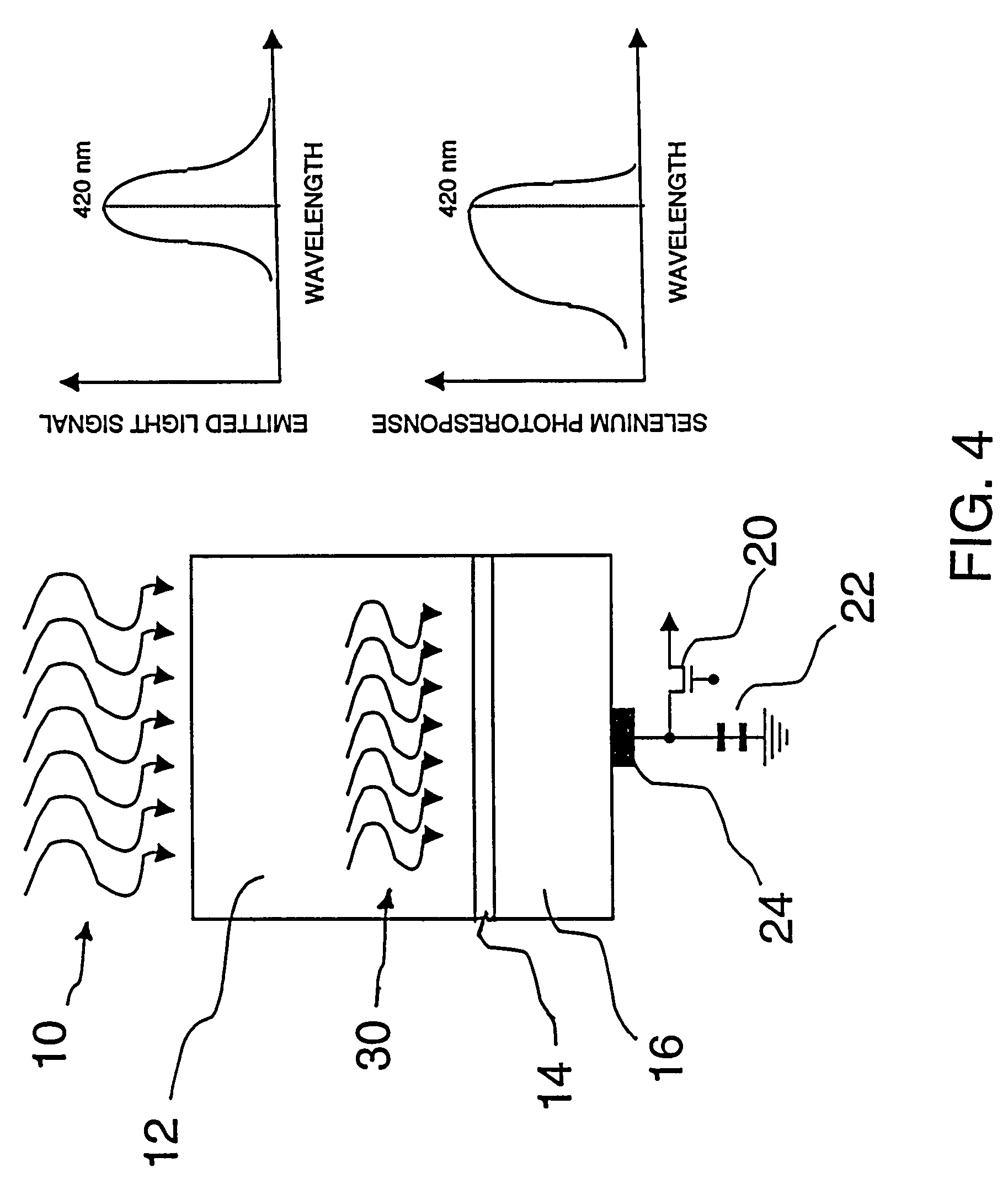 patent us7692157 - indirect x-ray image detector for radiology