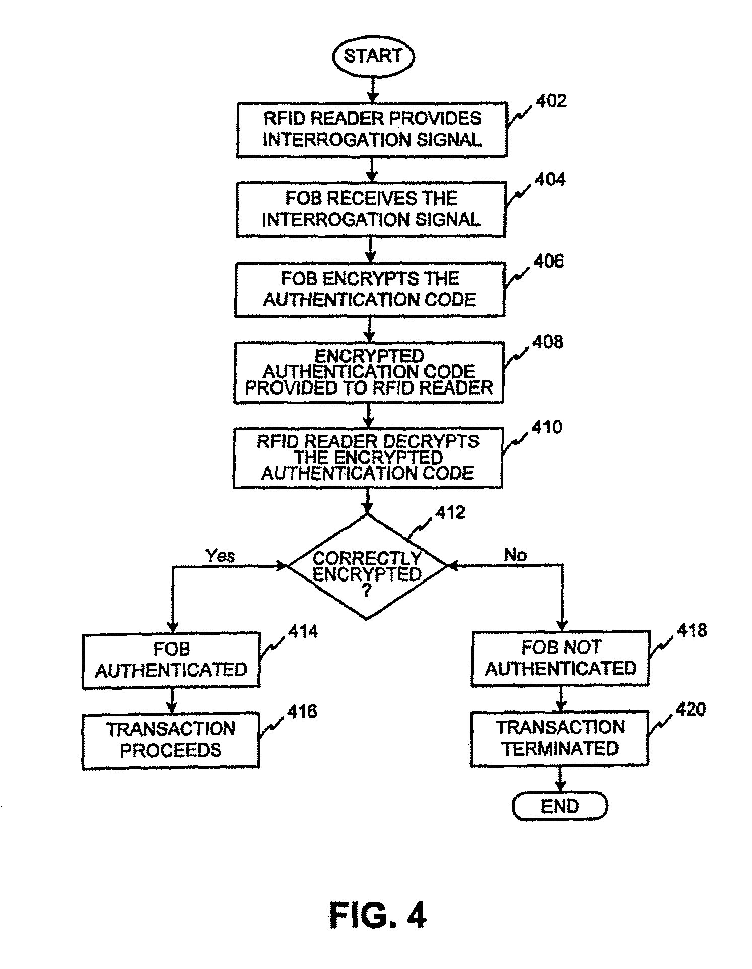 Patent Us7694876 Method And System For Tracking User Performance 2001 Dodge Ram Bus Termination Schematic Diagrams Drawing