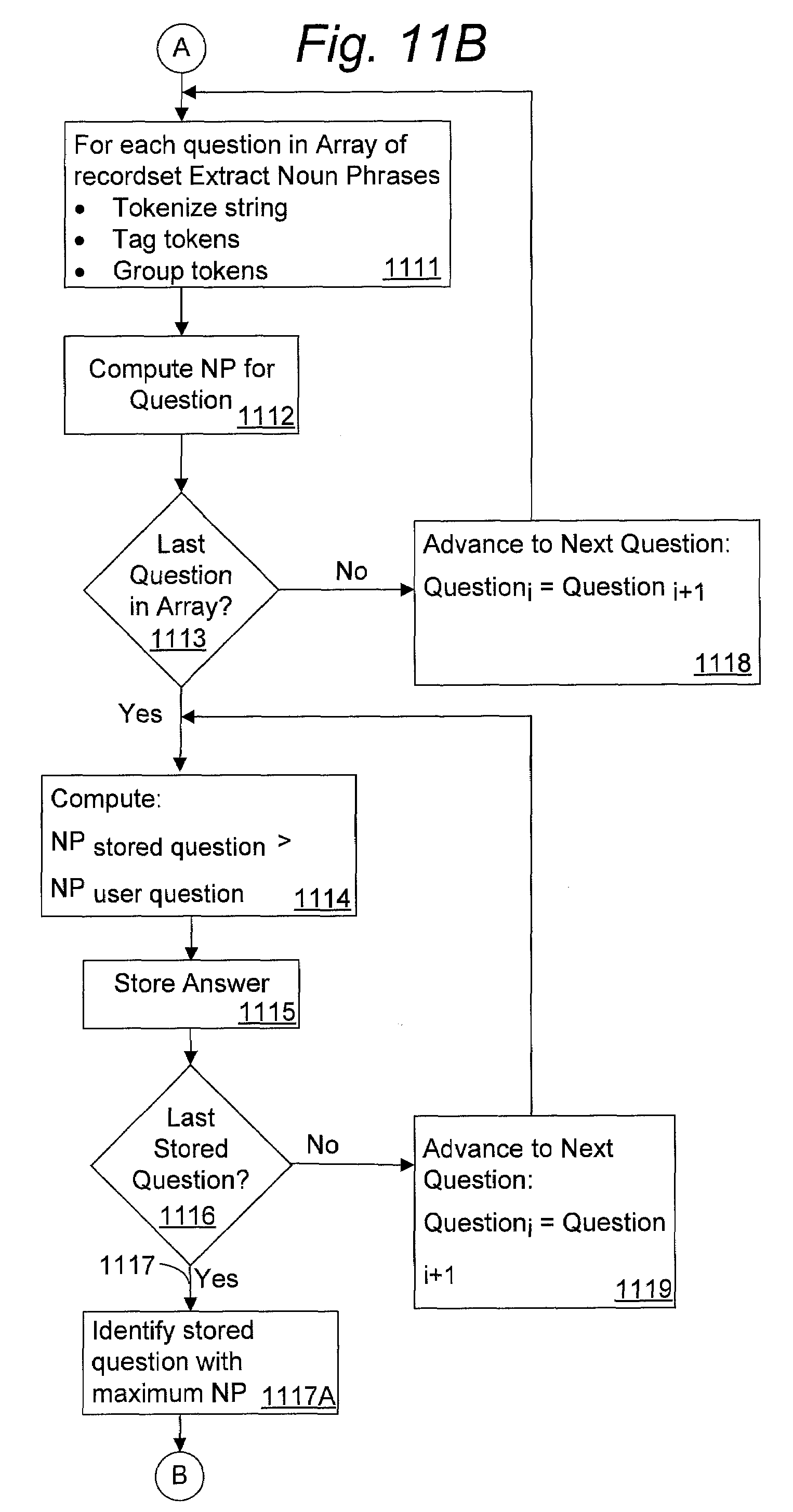 Patent US7698131 - Speech recognition system for client ...
